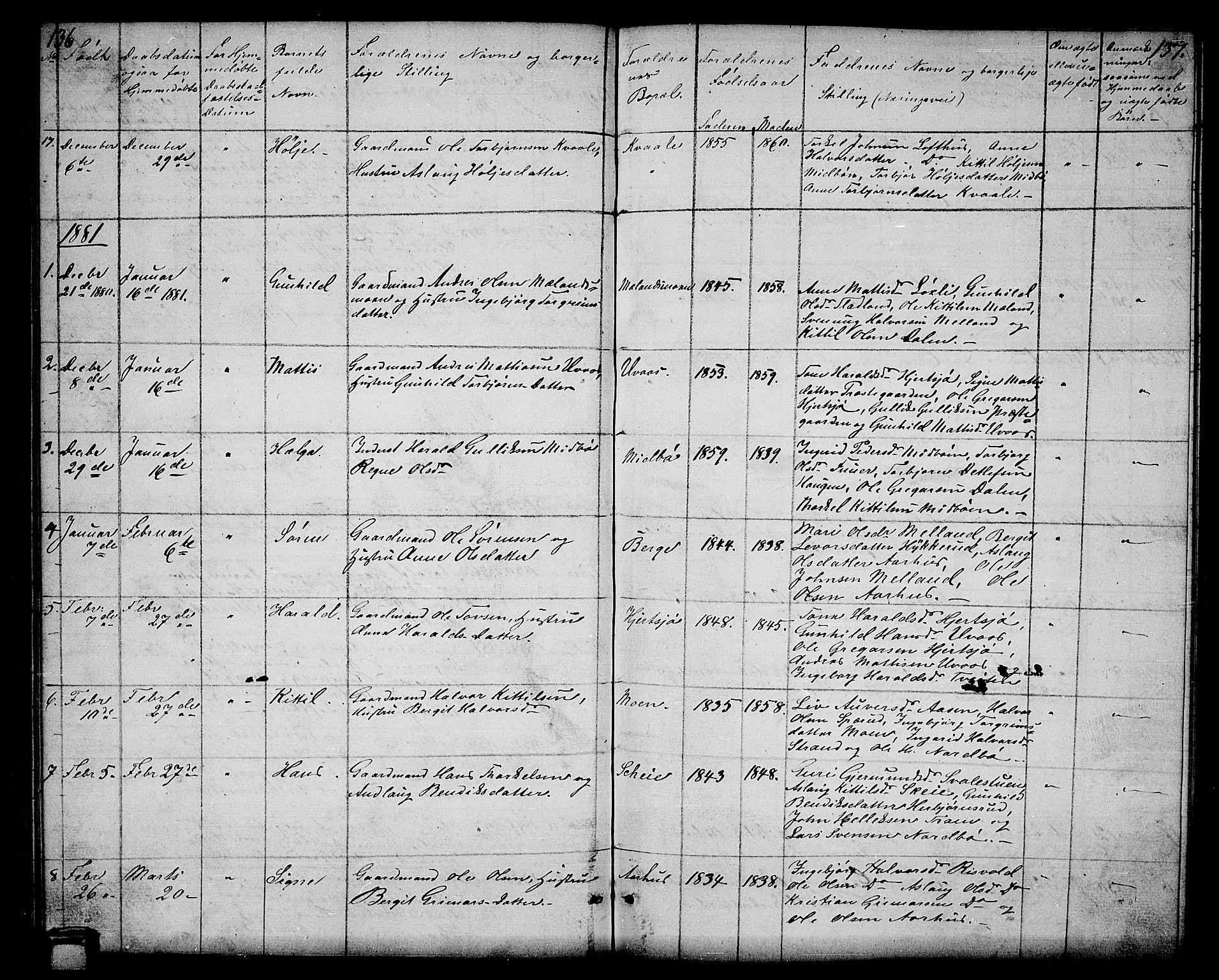 SAKO, Hjartdal kirkebøker, G/Ga/L0002: Klokkerbok nr. I 2, 1854-1888, s. 136-137