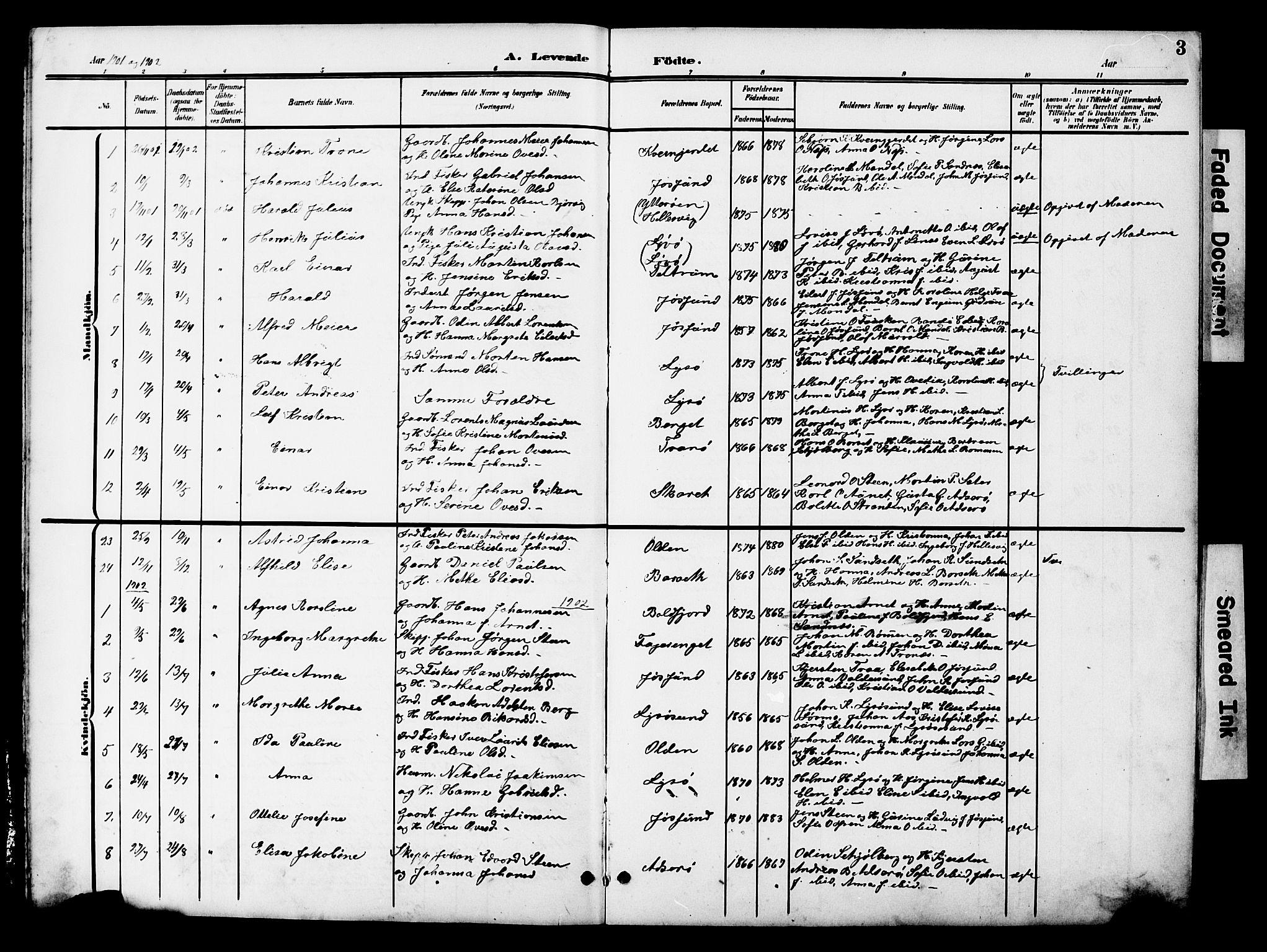 SAT, Ministerialprotokoller, klokkerbøker og fødselsregistre - Sør-Trøndelag, 654/L0666: Klokkerbok nr. 654C02, 1901-1925, s. 3