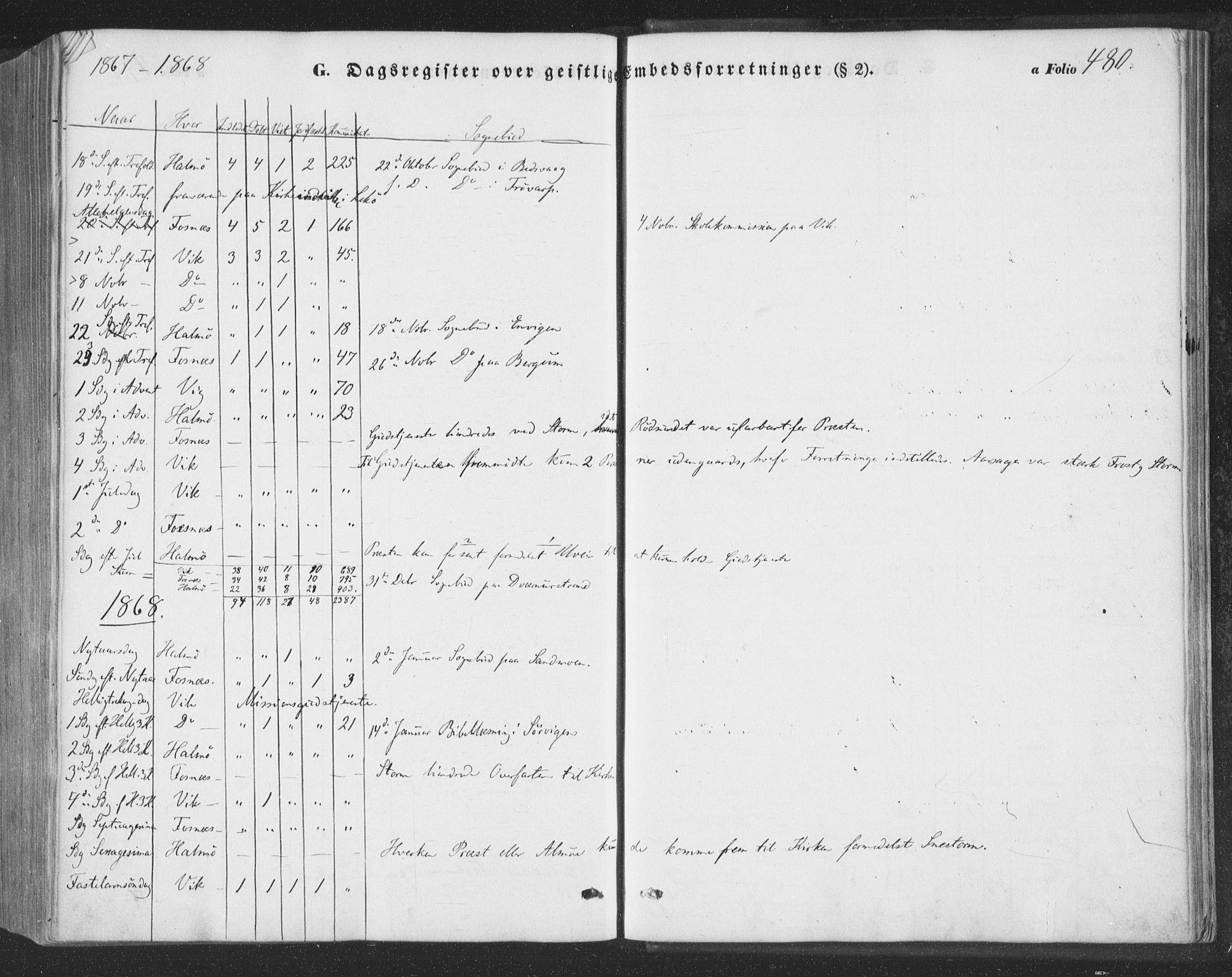 SAT, Ministerialprotokoller, klokkerbøker og fødselsregistre - Nord-Trøndelag, 773/L0615: Ministerialbok nr. 773A06, 1857-1870, s. 480