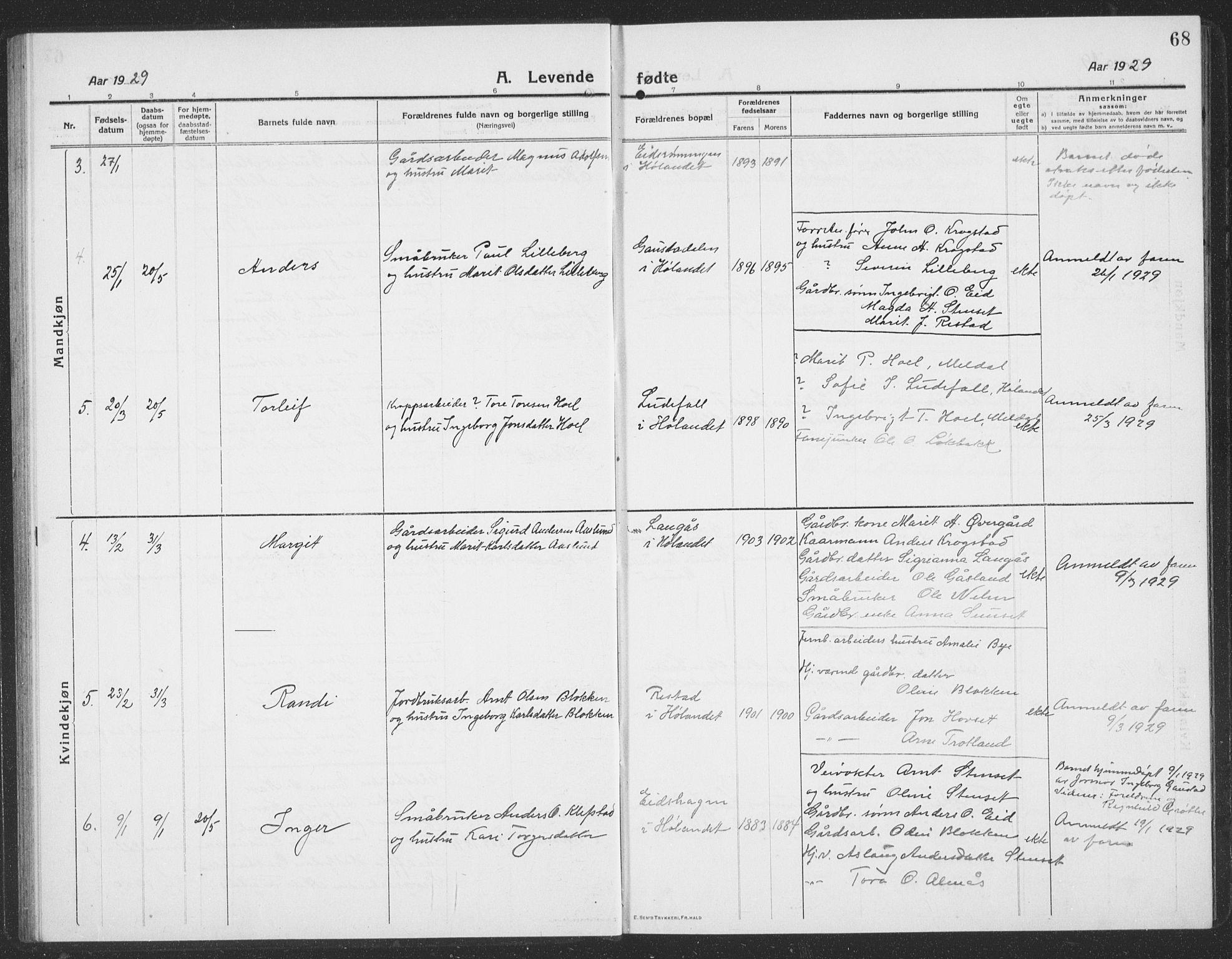 SAT, Ministerialprotokoller, klokkerbøker og fødselsregistre - Sør-Trøndelag, 694/L1134: Klokkerbok nr. 694C06, 1915-1937, s. 68