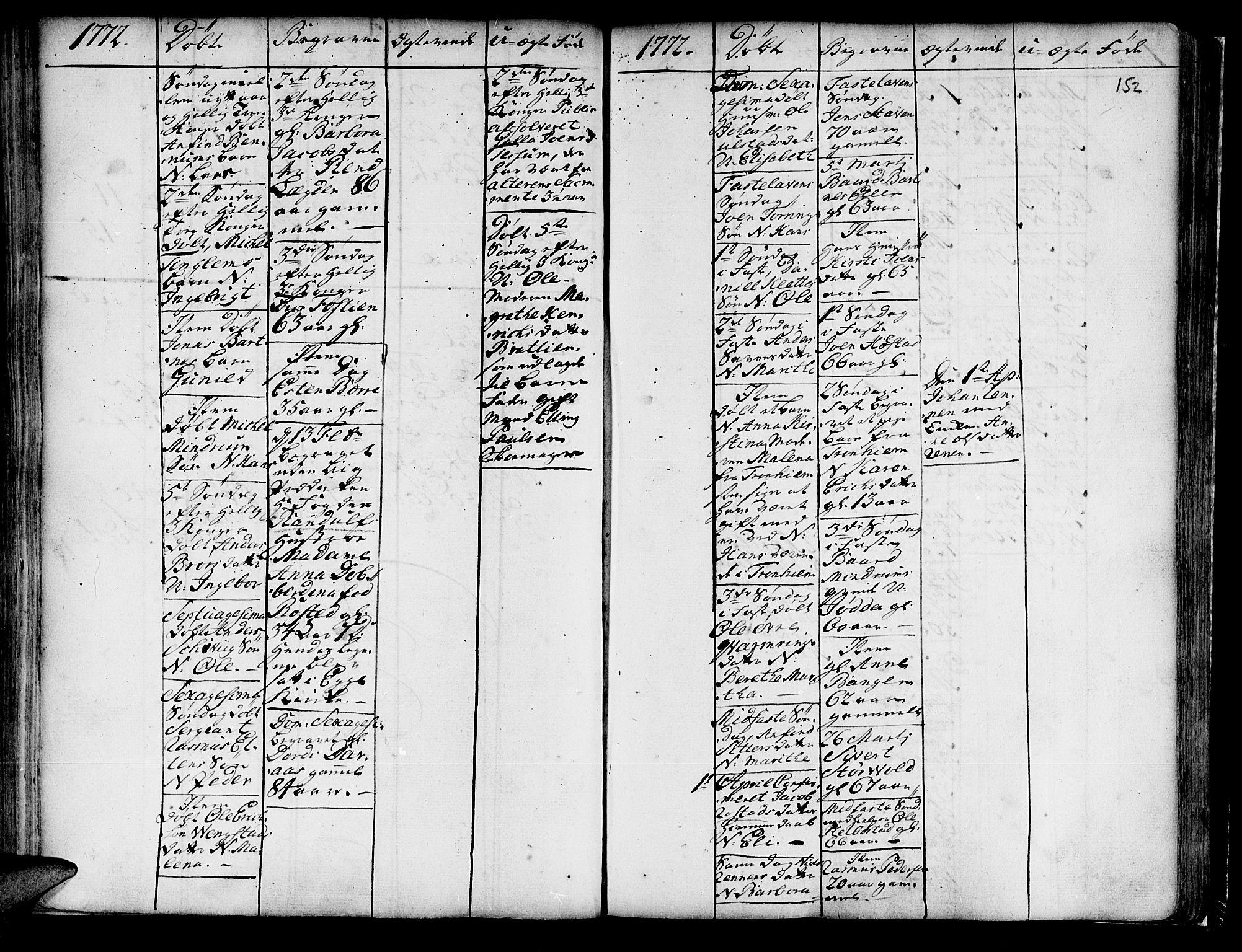 SAT, Ministerialprotokoller, klokkerbøker og fødselsregistre - Nord-Trøndelag, 741/L0385: Ministerialbok nr. 741A01, 1722-1815, s. 152