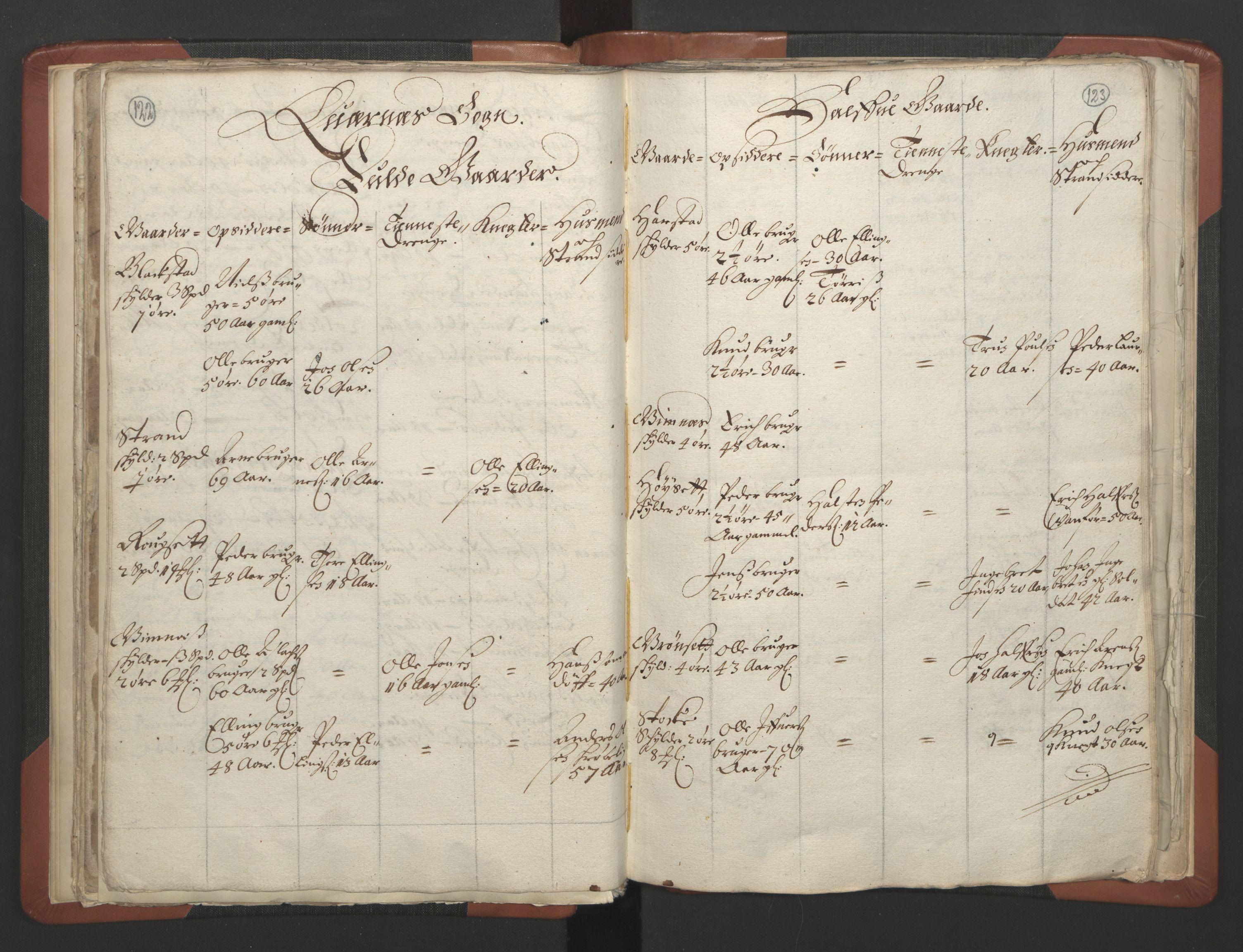 RA, Sogneprestenes manntall 1664-1666, nr. 28: Nordmøre prosti, 1664-1666, s. 122-123