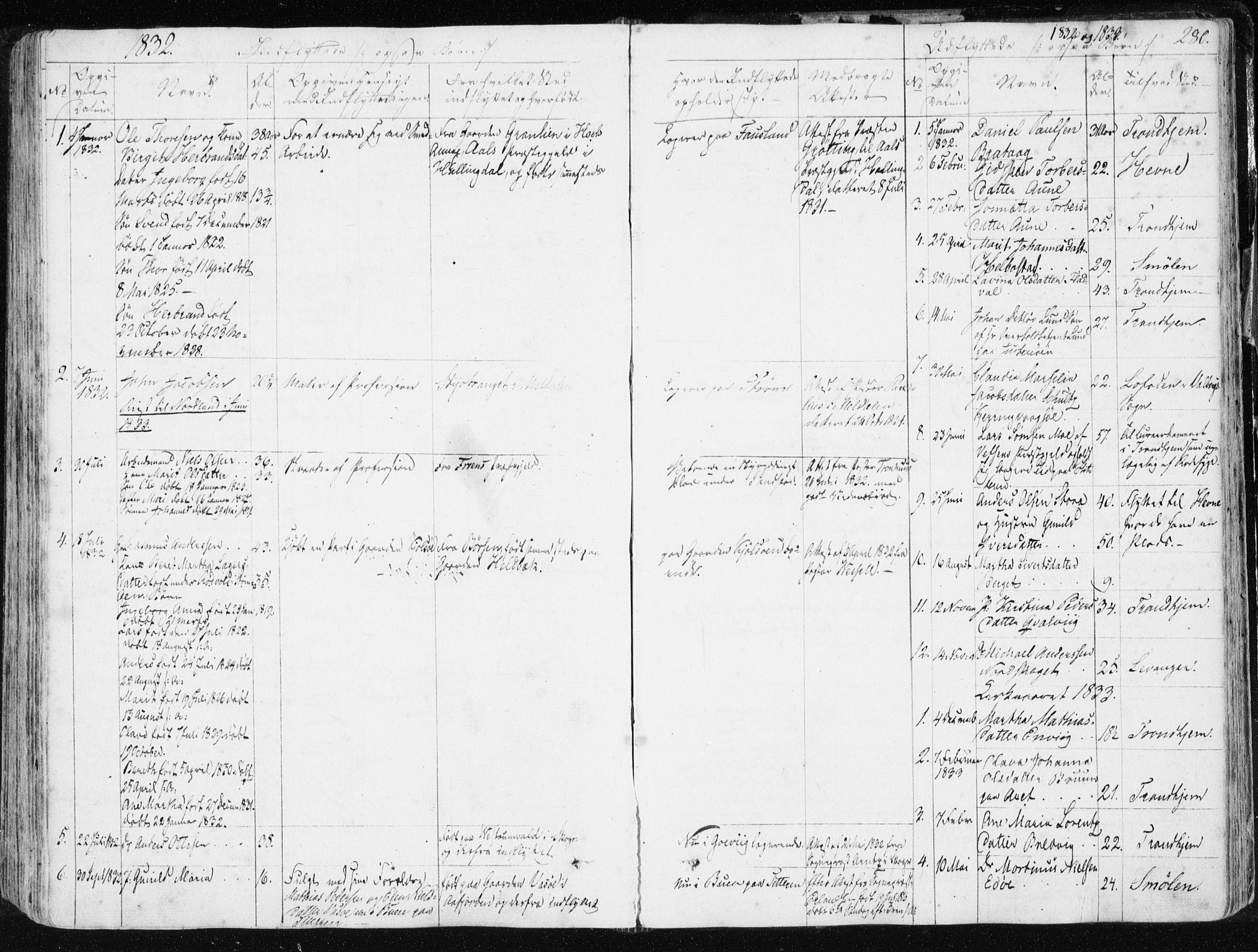 SAT, Ministerialprotokoller, klokkerbøker og fødselsregistre - Sør-Trøndelag, 634/L0528: Ministerialbok nr. 634A04, 1827-1842, s. 280