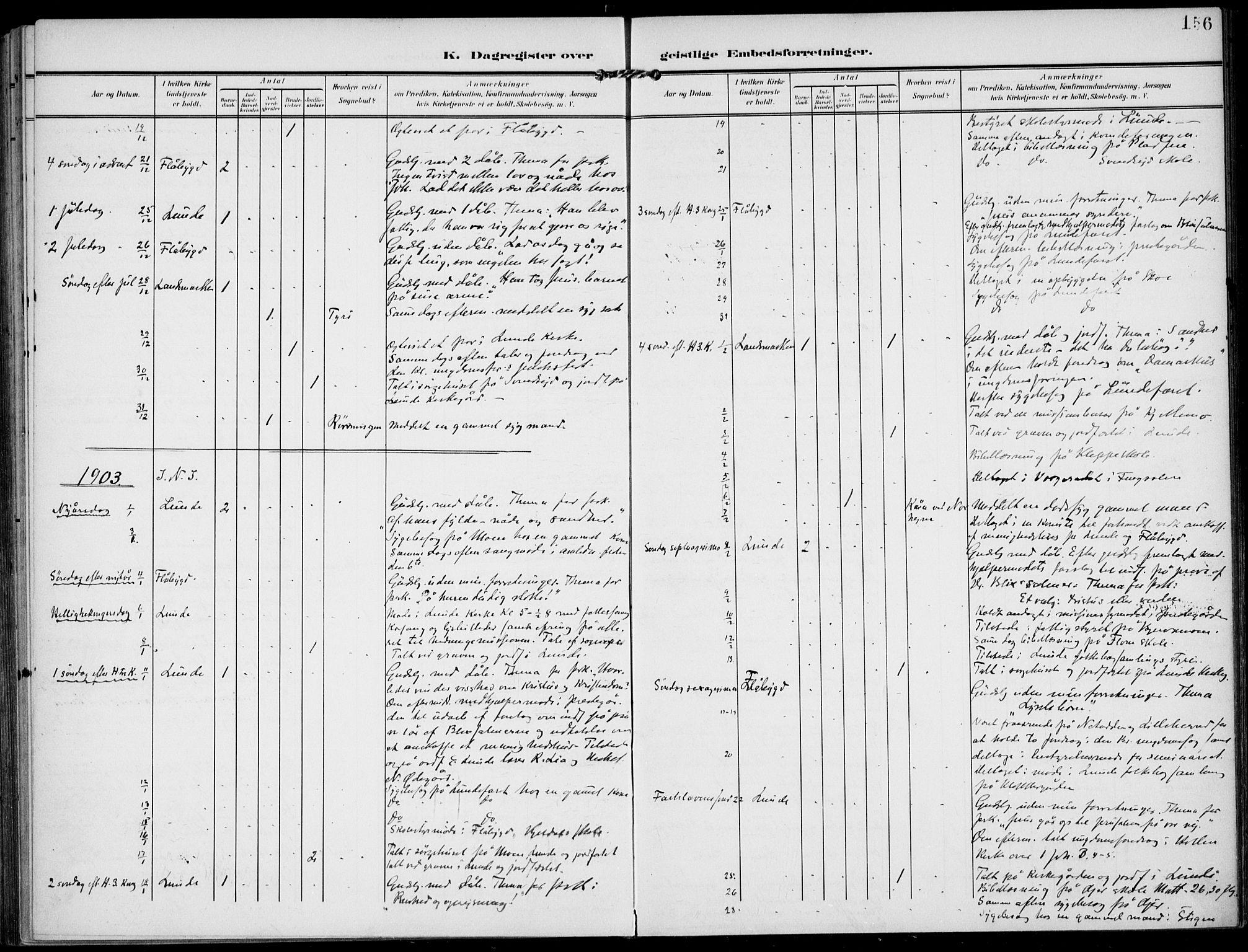 SAKO, Lunde kirkebøker, F/Fa/L0004: Ministerialbok nr. I 4, 1902-1913, s. 156
