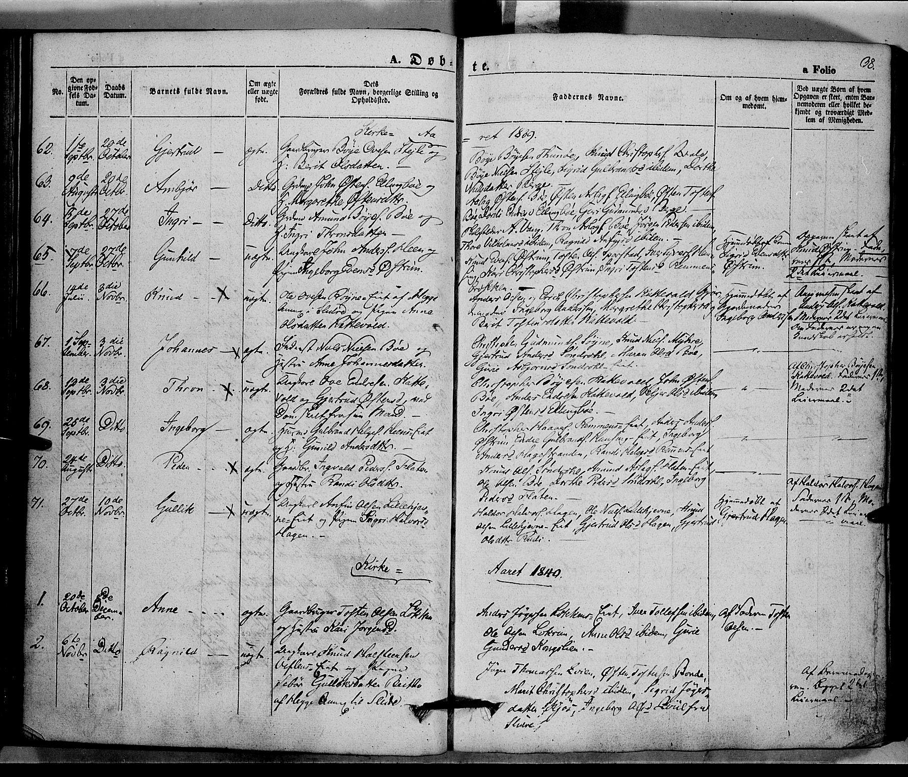 SAH, Vang prestekontor, Valdres, Ministerialbok nr. 5, 1831-1845, s. 38