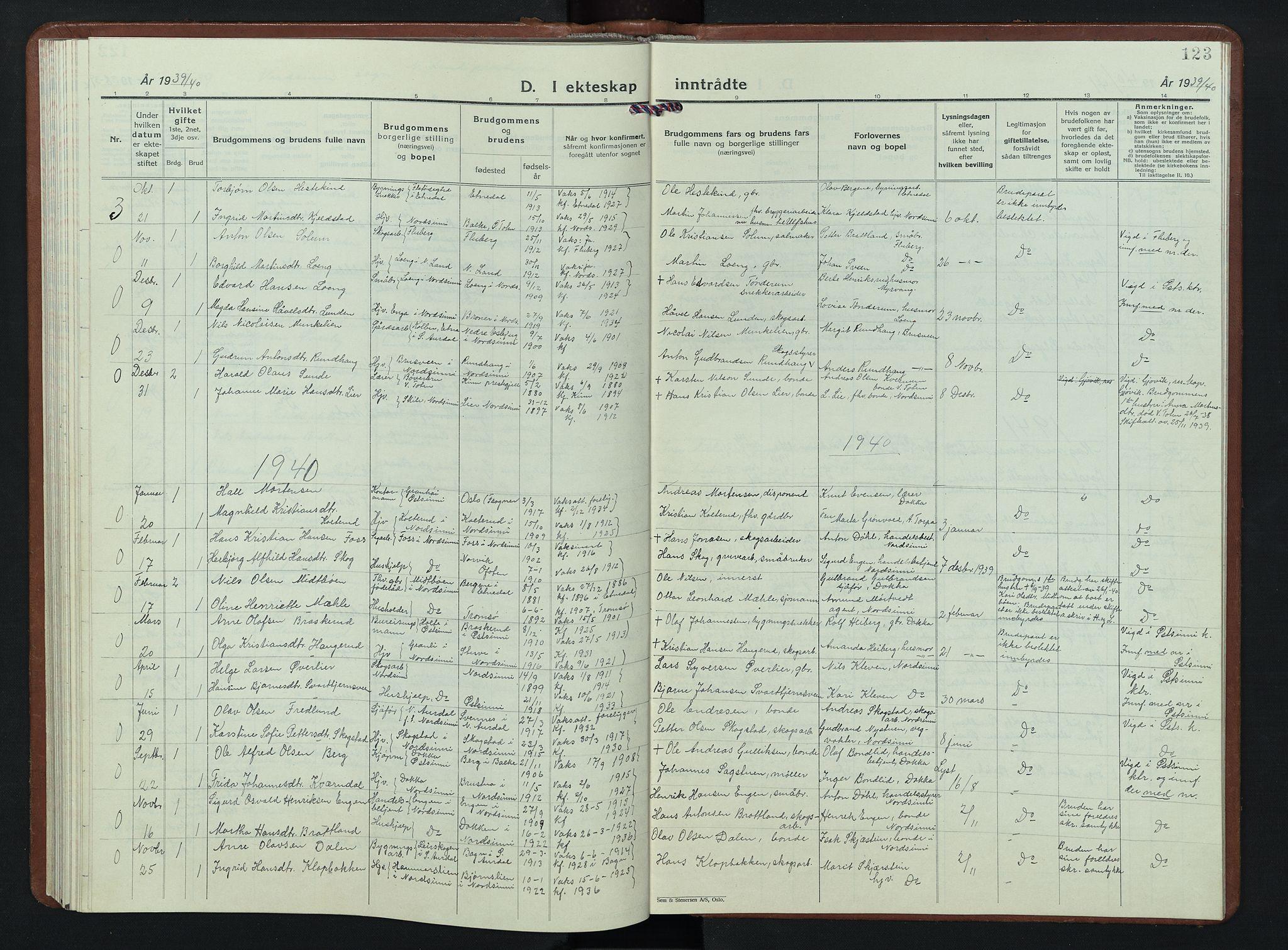 SAH, Nordre Land prestekontor, Klokkerbok nr. 7, 1930-1953, s. 123
