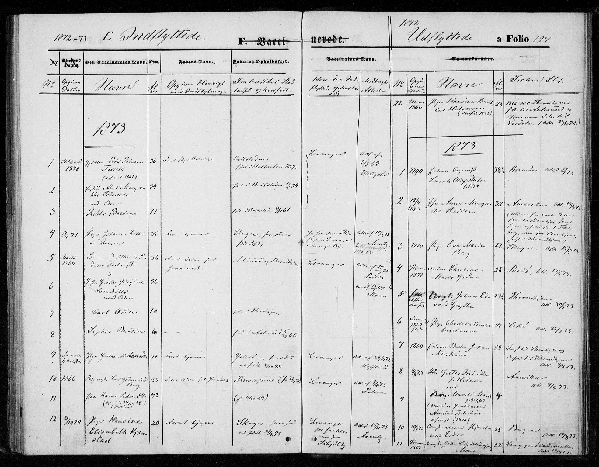 SAT, Ministerialprotokoller, klokkerbøker og fødselsregistre - Nord-Trøndelag, 720/L0186: Ministerialbok nr. 720A03, 1864-1874, s. 127