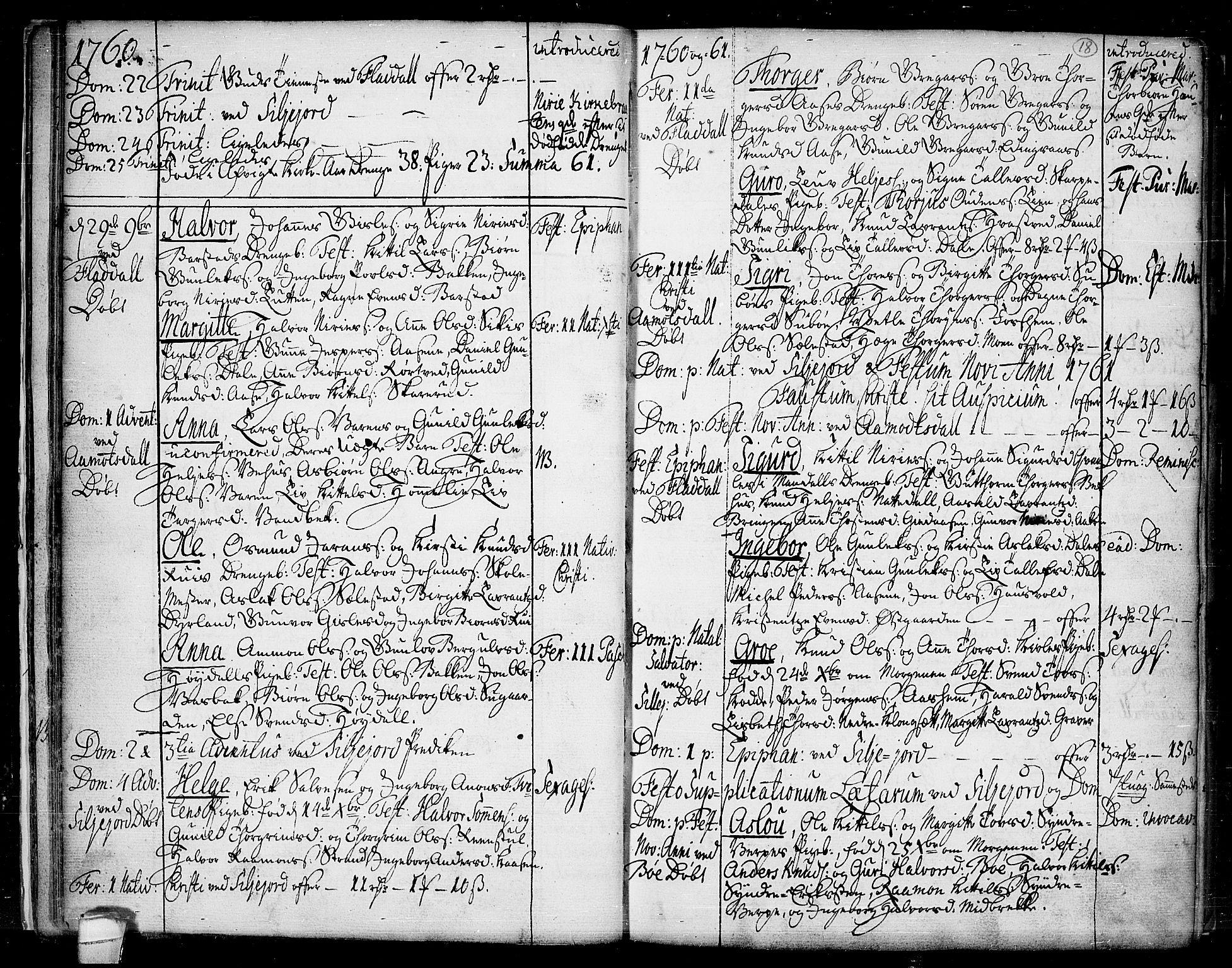 SAKO, Seljord kirkebøker, F/Fa/L0007: Ministerialbok nr. I 7, 1755-1800, s. 18
