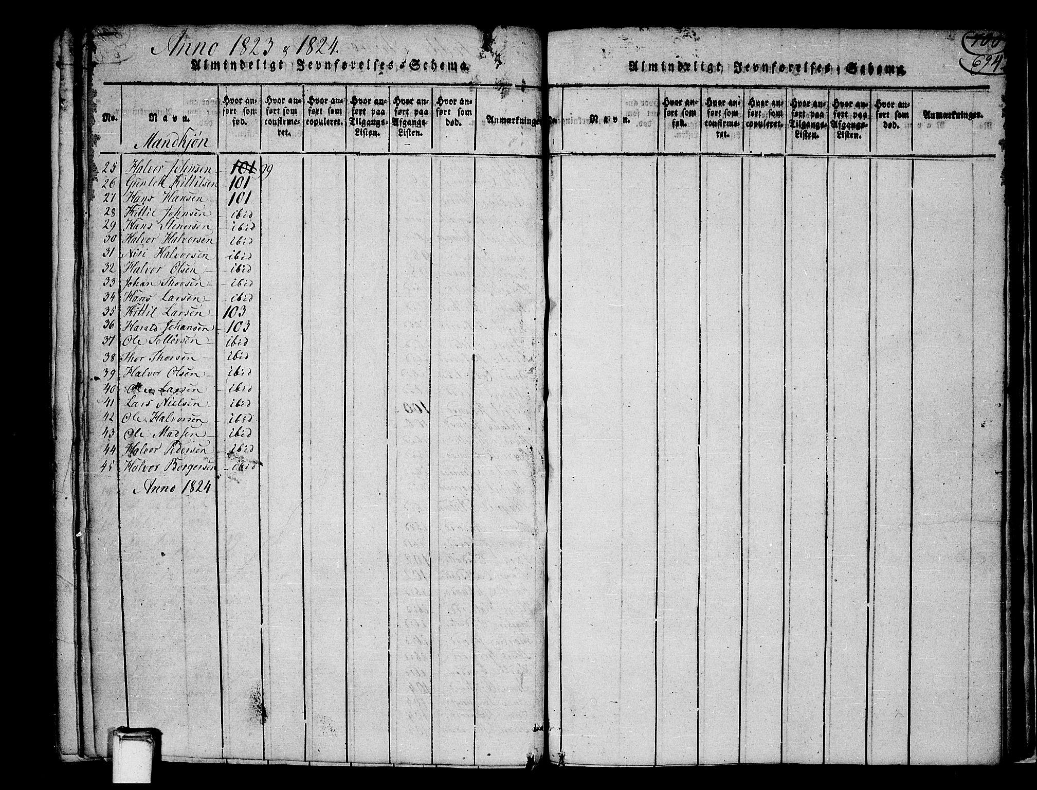 SAKO, Heddal kirkebøker, F/Fa/L0005: Ministerialbok nr. I 5, 1814-1837, s. 693-694