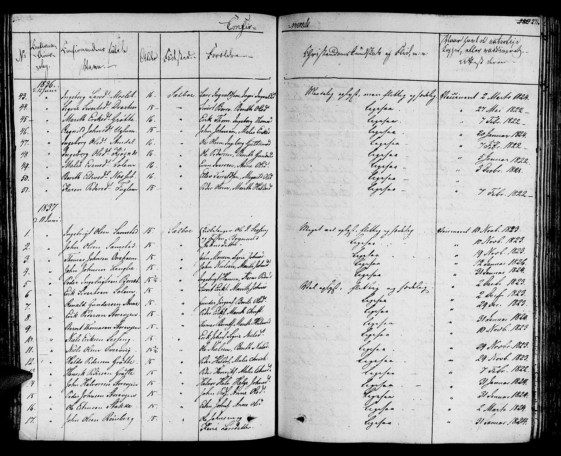 SAT, Ministerialprotokoller, klokkerbøker og fødselsregistre - Sør-Trøndelag, 695/L1143: Ministerialbok nr. 695A05 /1, 1824-1842, s. 271