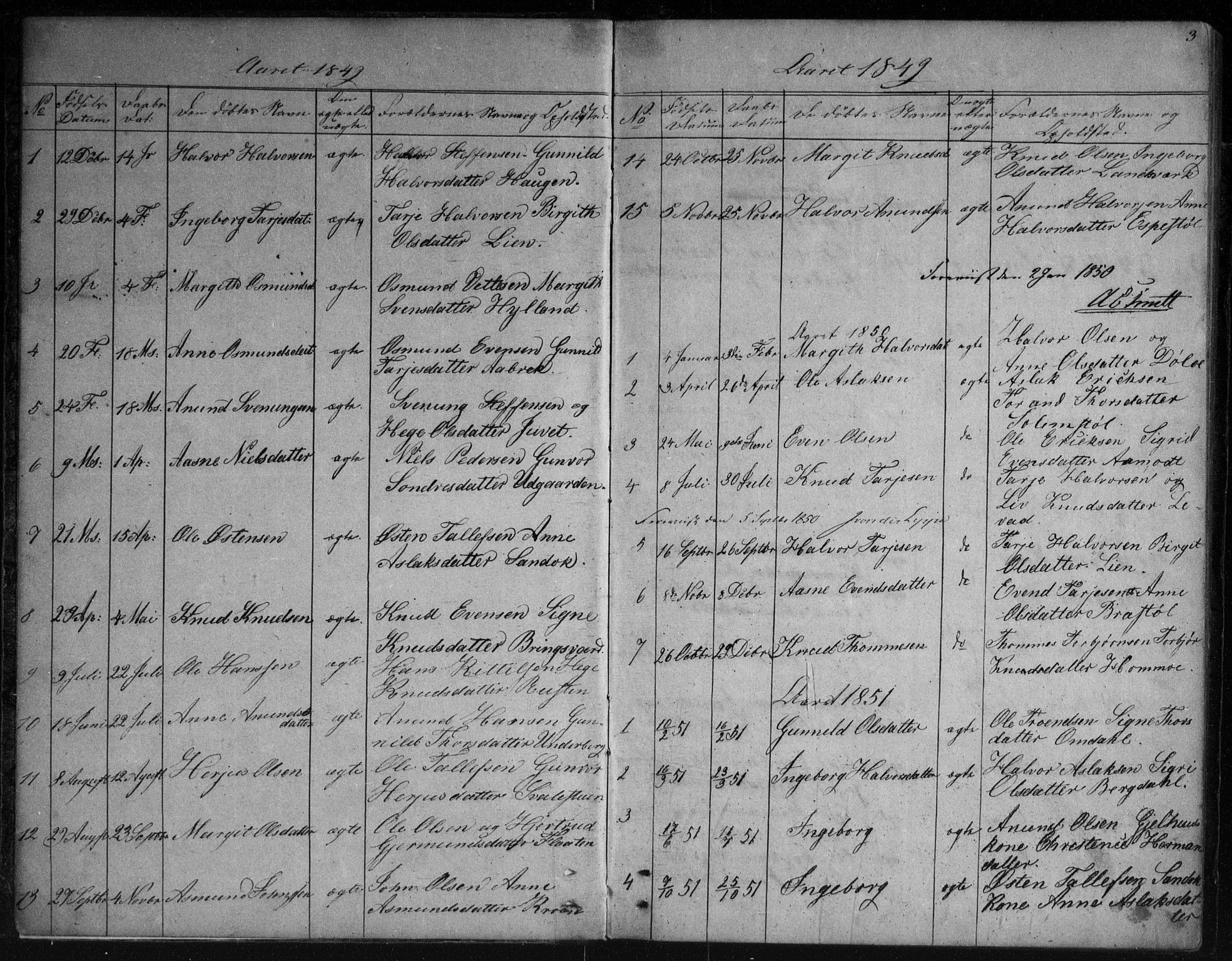 SAKO, Vinje kirkebøker, G/Gb/L0002: Klokkerbok nr. II 2, 1849-1891, s. 3