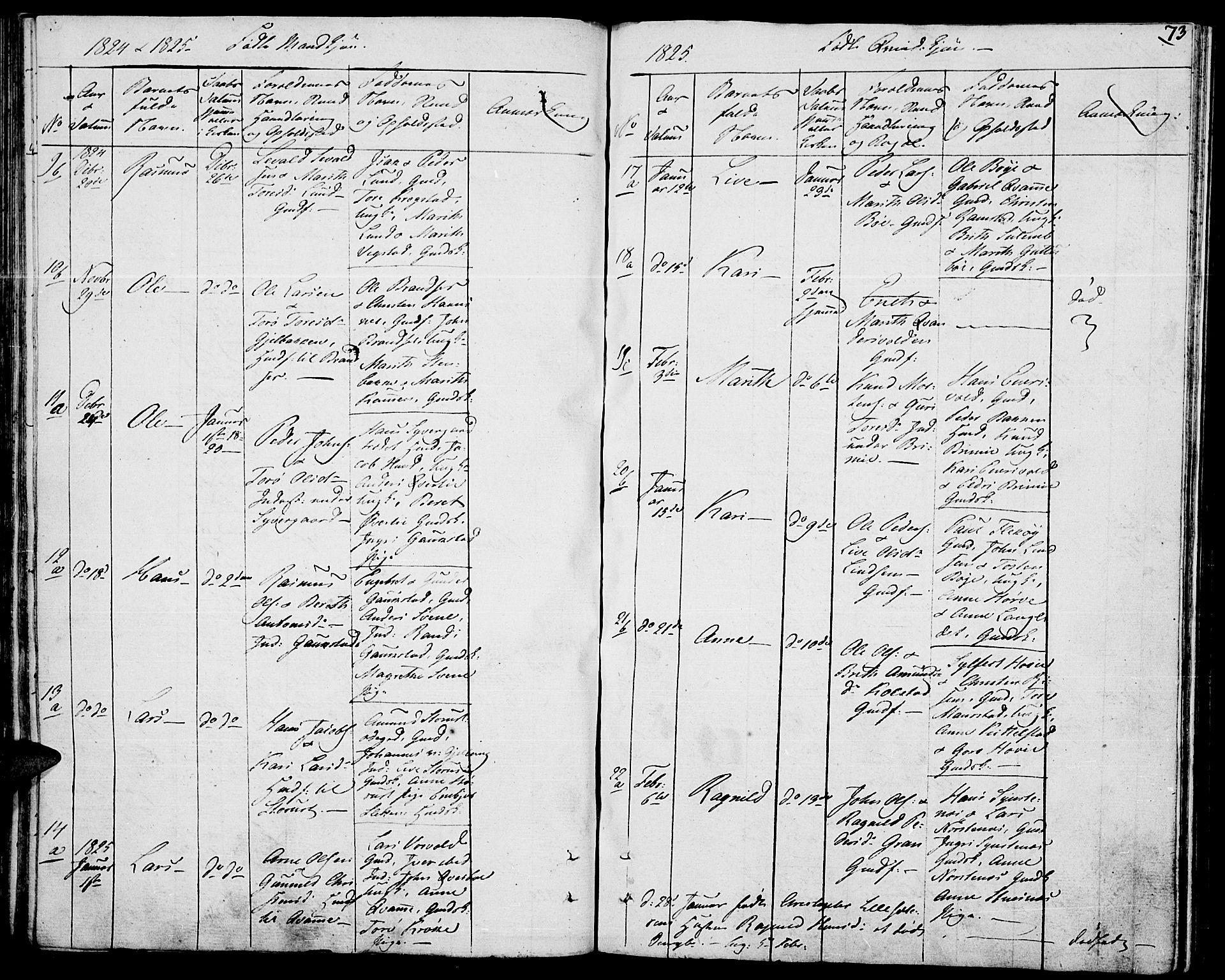 SAH, Lom prestekontor, K/L0003: Ministerialbok nr. 3, 1801-1825, s. 73