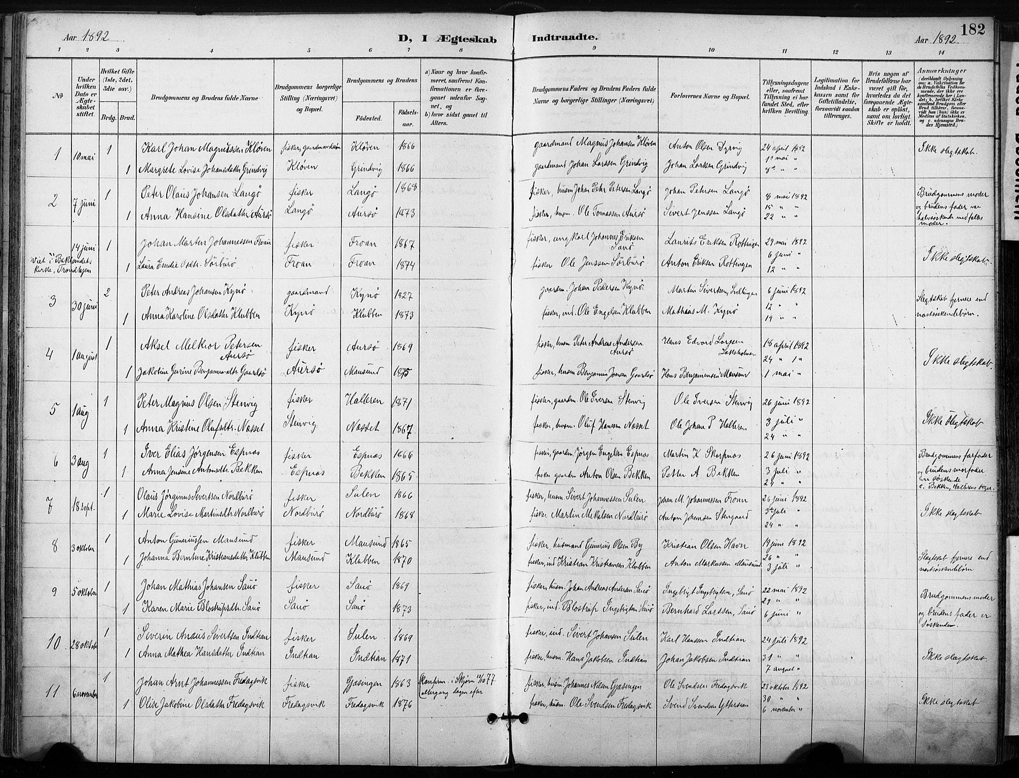 SAT, Ministerialprotokoller, klokkerbøker og fødselsregistre - Sør-Trøndelag, 640/L0579: Ministerialbok nr. 640A04, 1889-1902, s. 182
