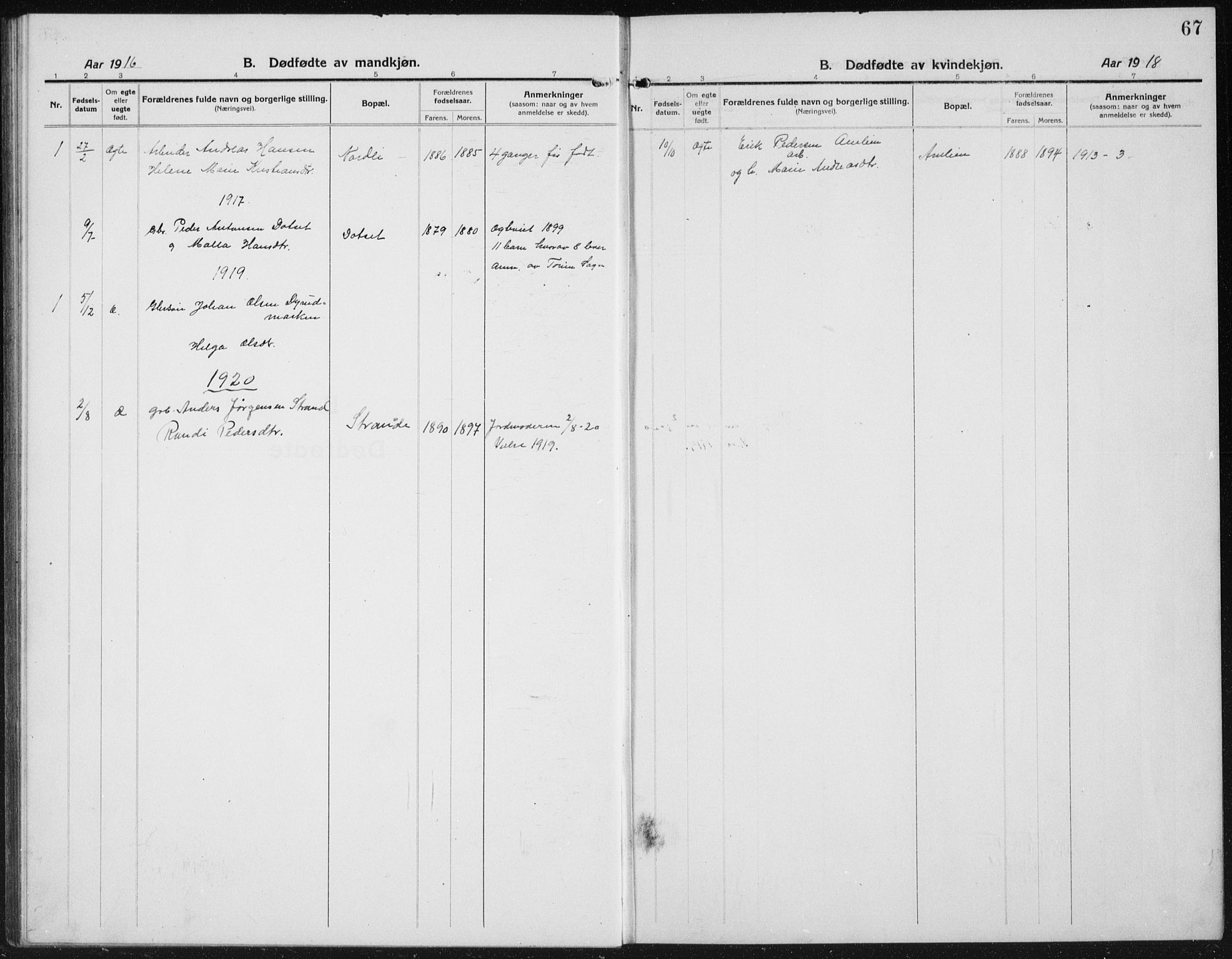 SAH, Kolbu prestekontor, Klokkerbok nr. 6, 1916-1934, s. 67