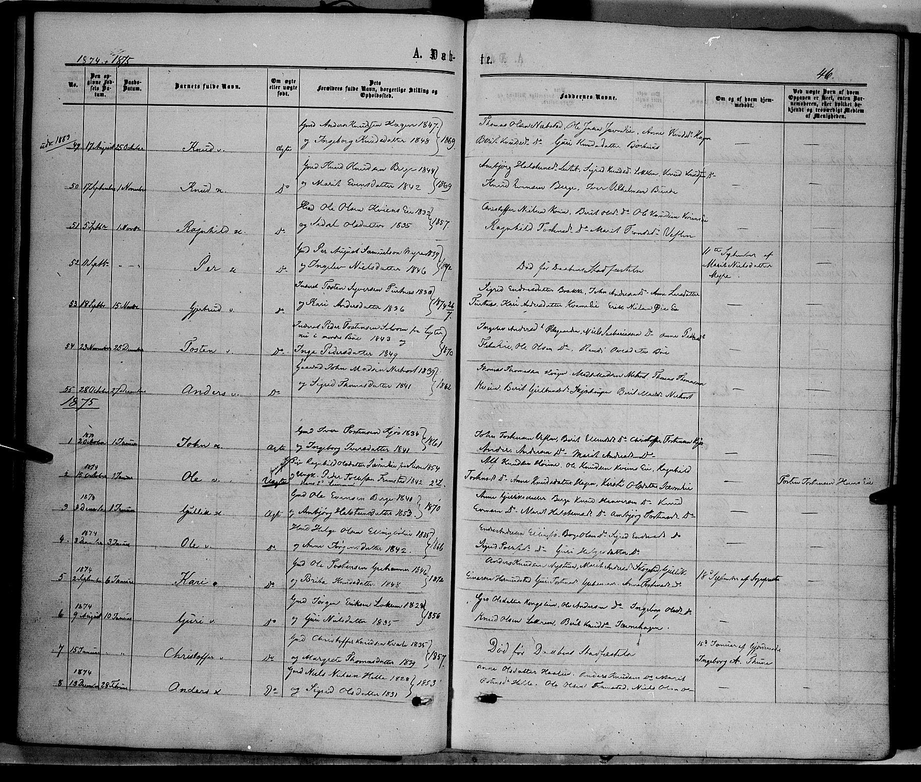 SAH, Vang prestekontor, Valdres, Ministerialbok nr. 7, 1865-1881, s. 46