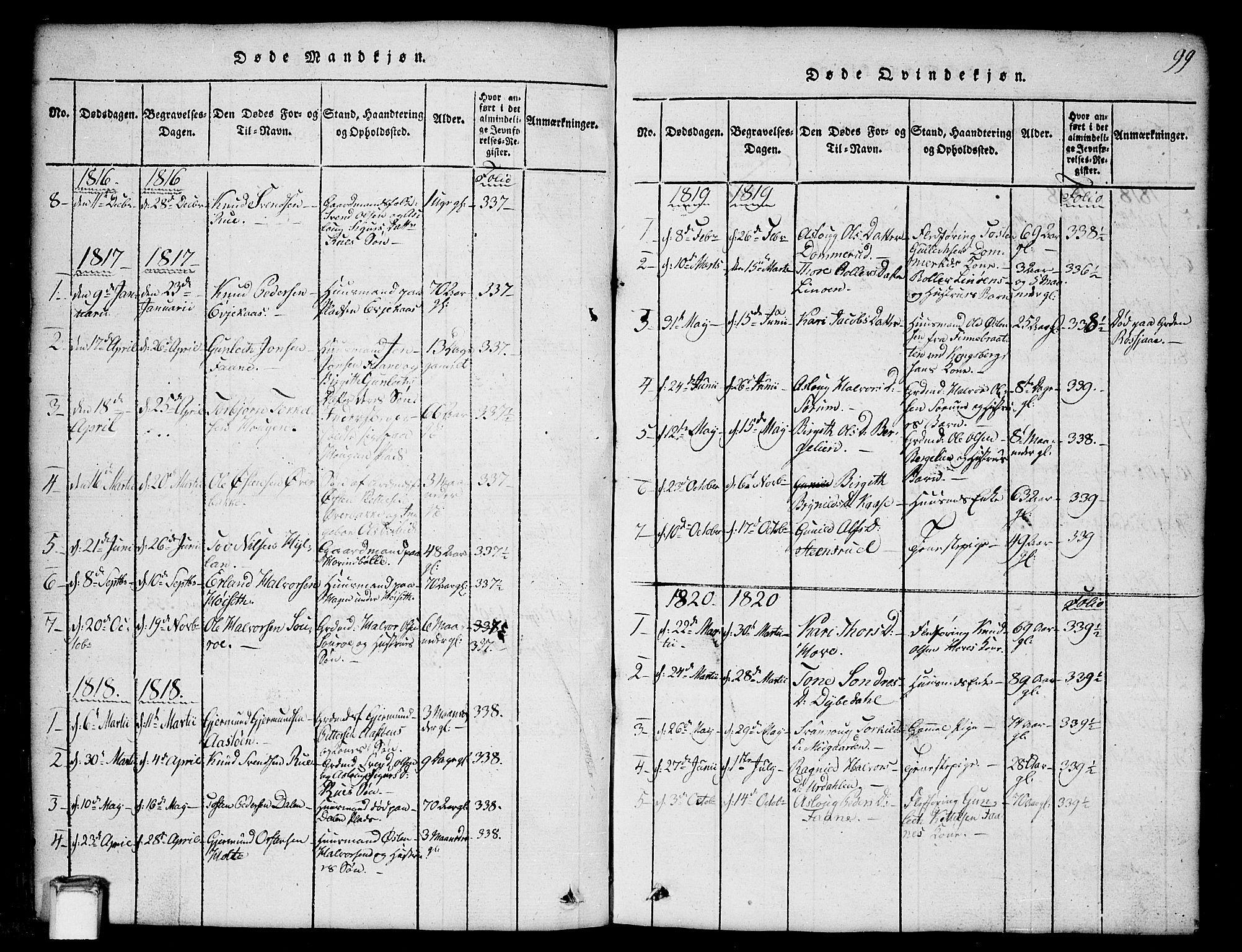 SAKO, Gransherad kirkebøker, G/Gb/L0001: Klokkerbok nr. II 1, 1815-1860, s. 99