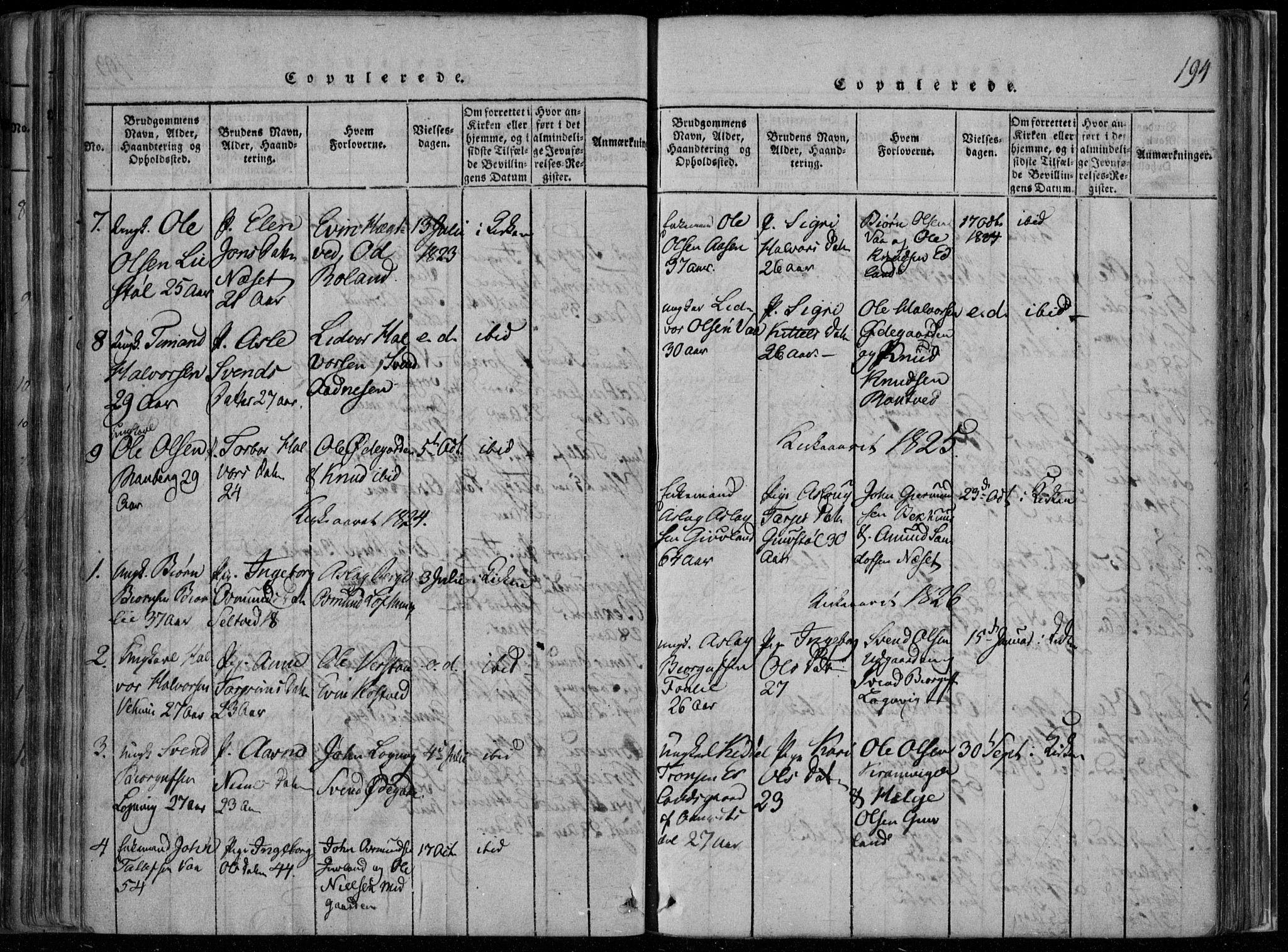 SAKO, Rauland kirkebøker, F/Fa/L0001: Ministerialbok nr. 1, 1814-1859, s. 194