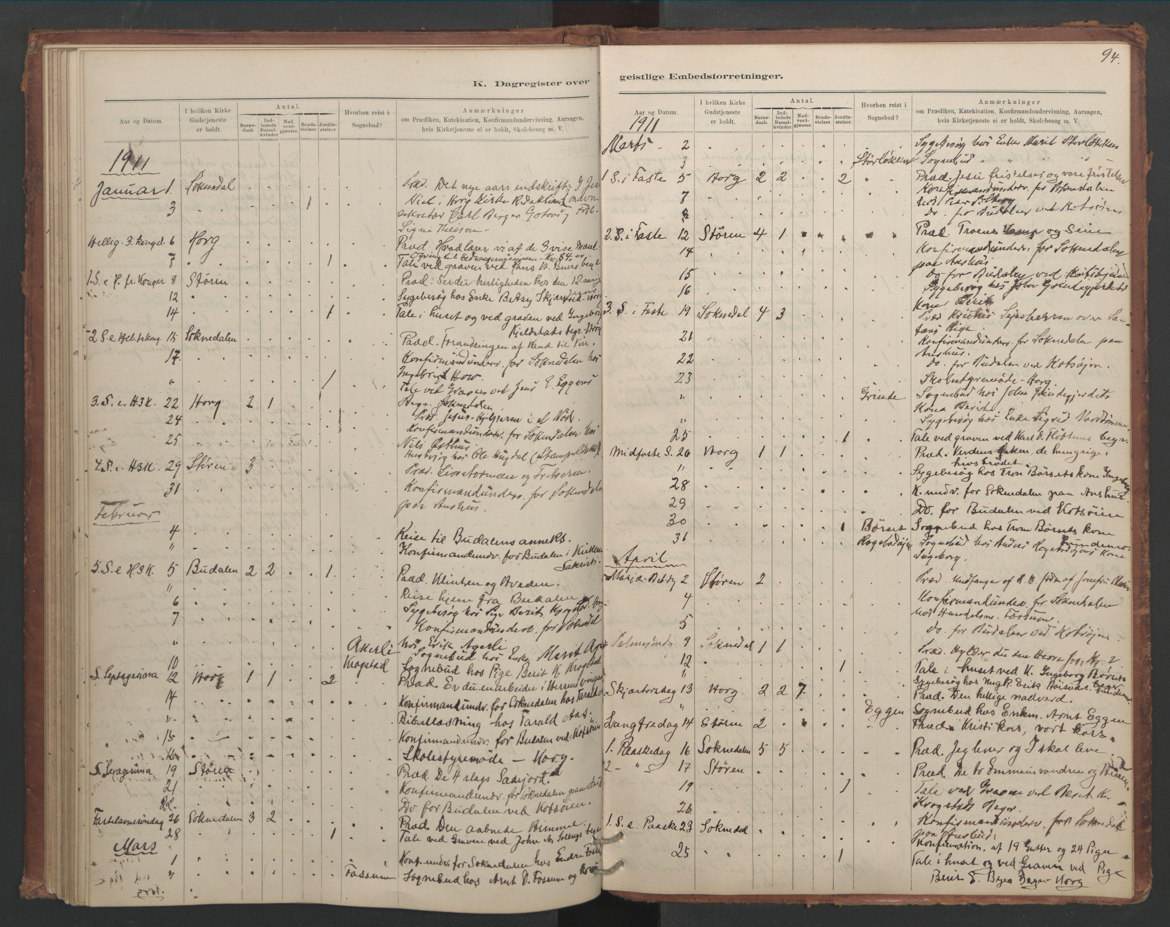 SAT, Ministerialprotokoller, klokkerbøker og fødselsregistre - Sør-Trøndelag, 687/L1012: Dagregister nr. 687B01, 1887-1914, s. 94