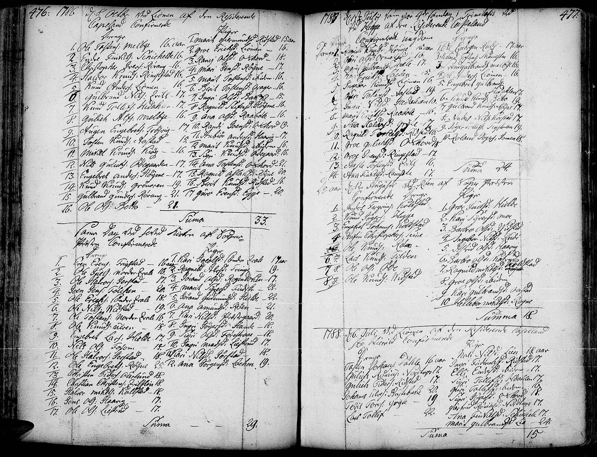 SAH, Slidre prestekontor, Ministerialbok nr. 1, 1724-1814, s. 476-477