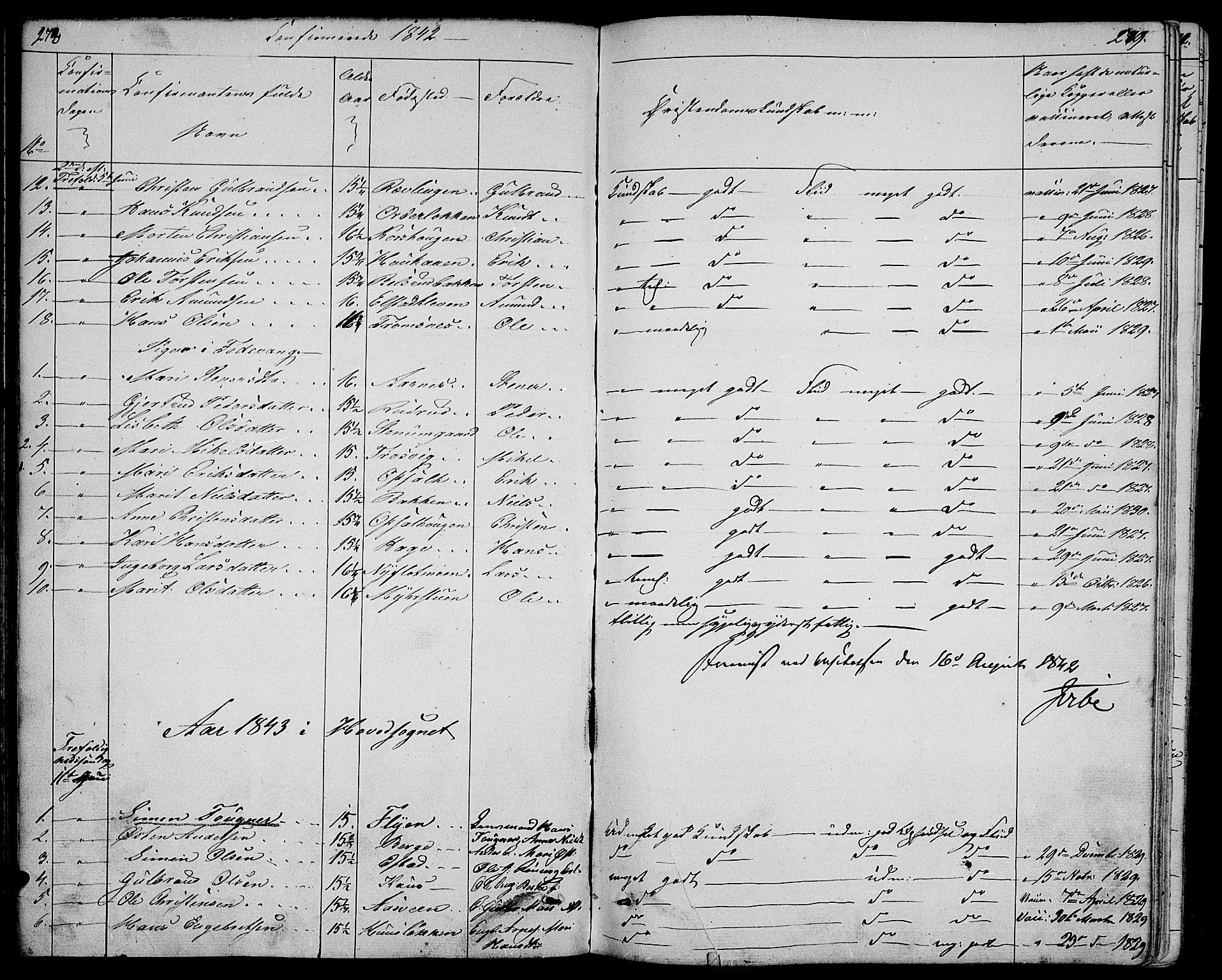 SAH, Ringebu prestekontor, Klokkerbok nr. 2, 1839-1853, s. 278-279