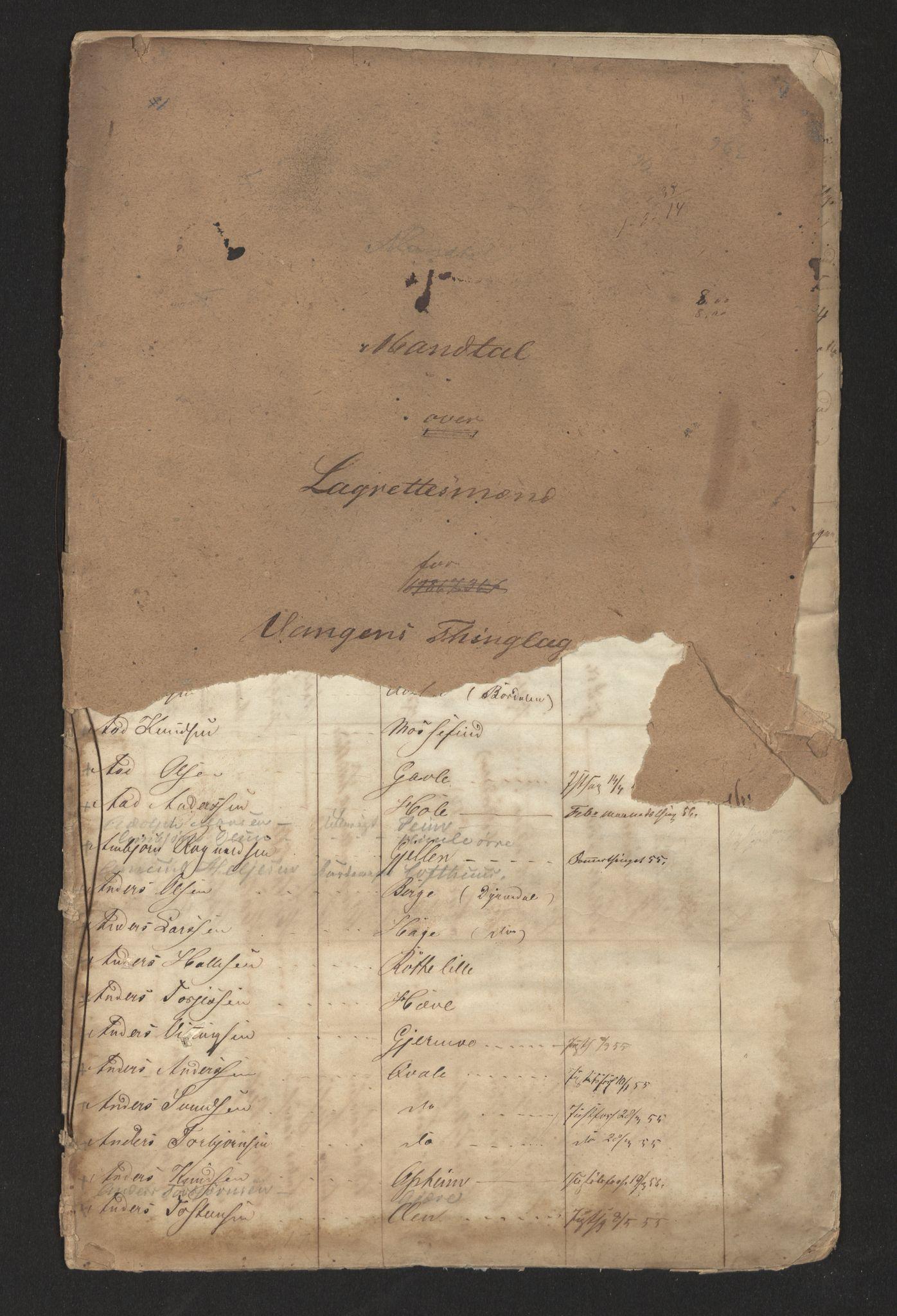 SAB, Lensmannen i Voss, 0003/L0001: Manntal for val av lagrettemenn, 1854-1887