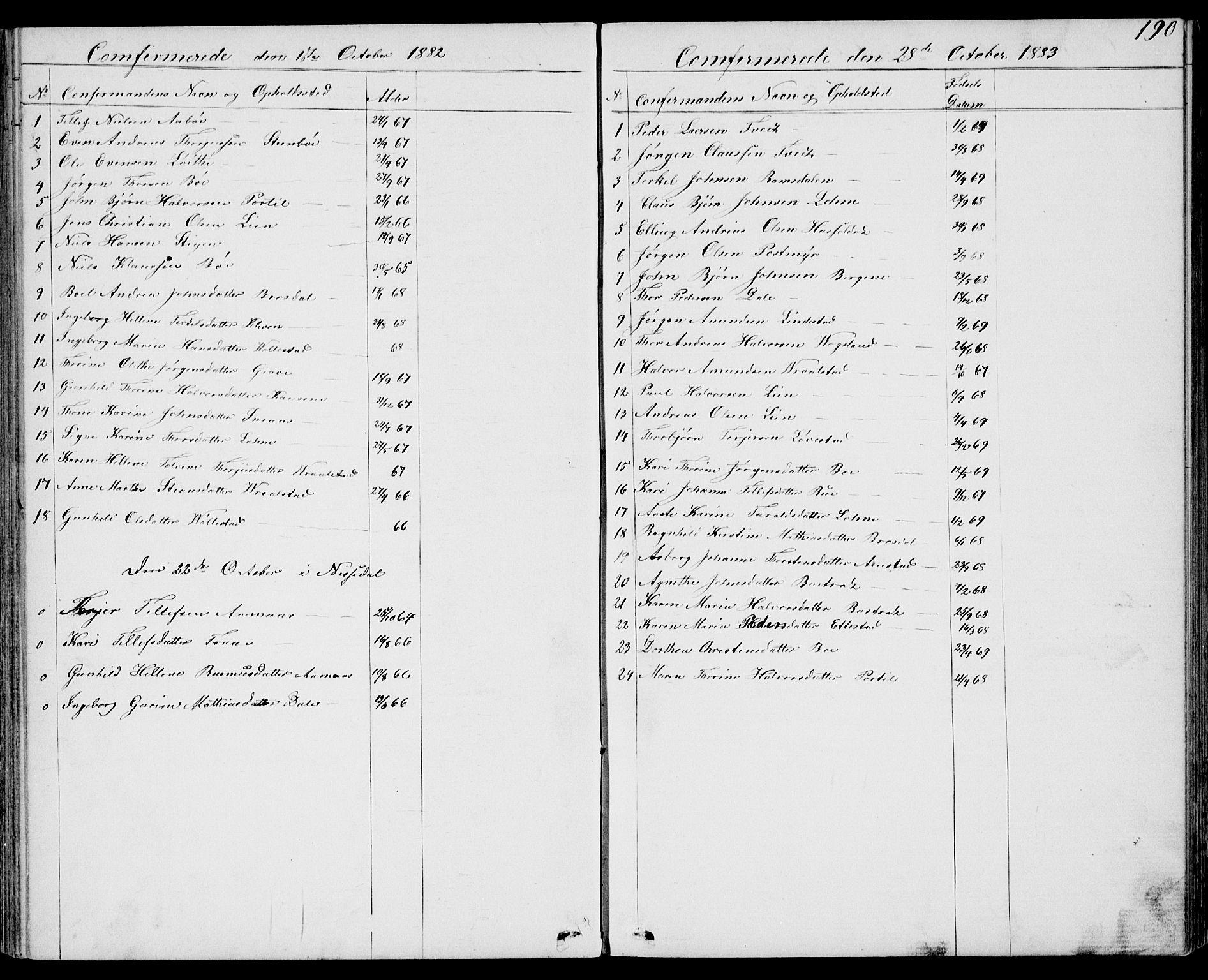 SAKO, Drangedal kirkebøker, G/Gb/L0001: Klokkerbok nr. II 1, 1856-1894, s. 190