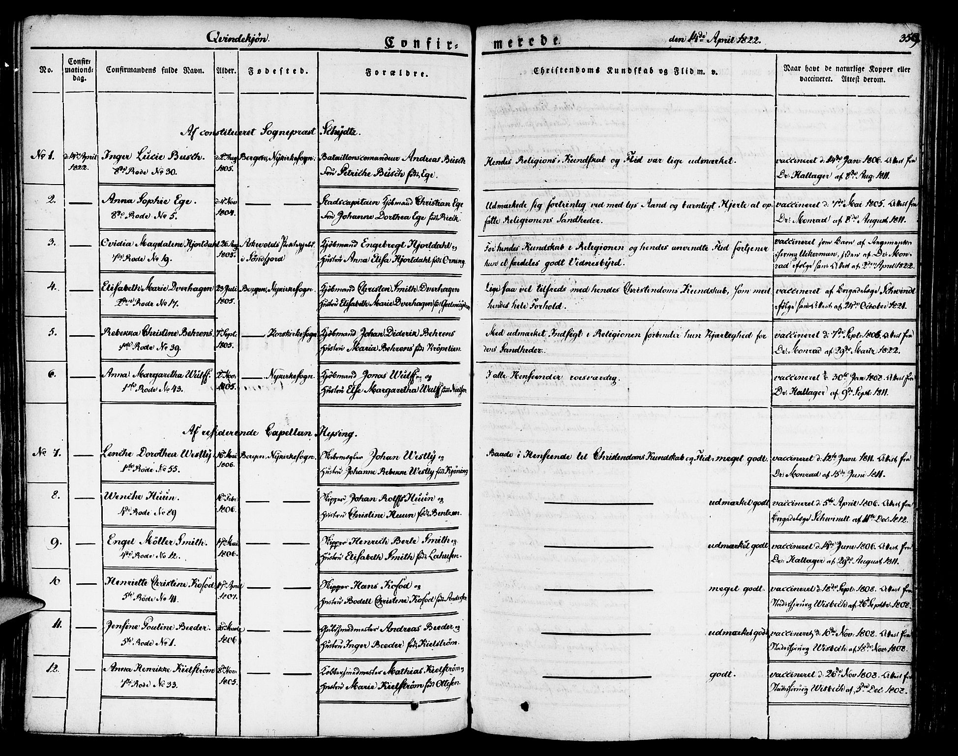 SAB, Nykirken Sokneprestembete, H/Haa: Ministerialbok nr. A 12, 1821-1844, s. 359