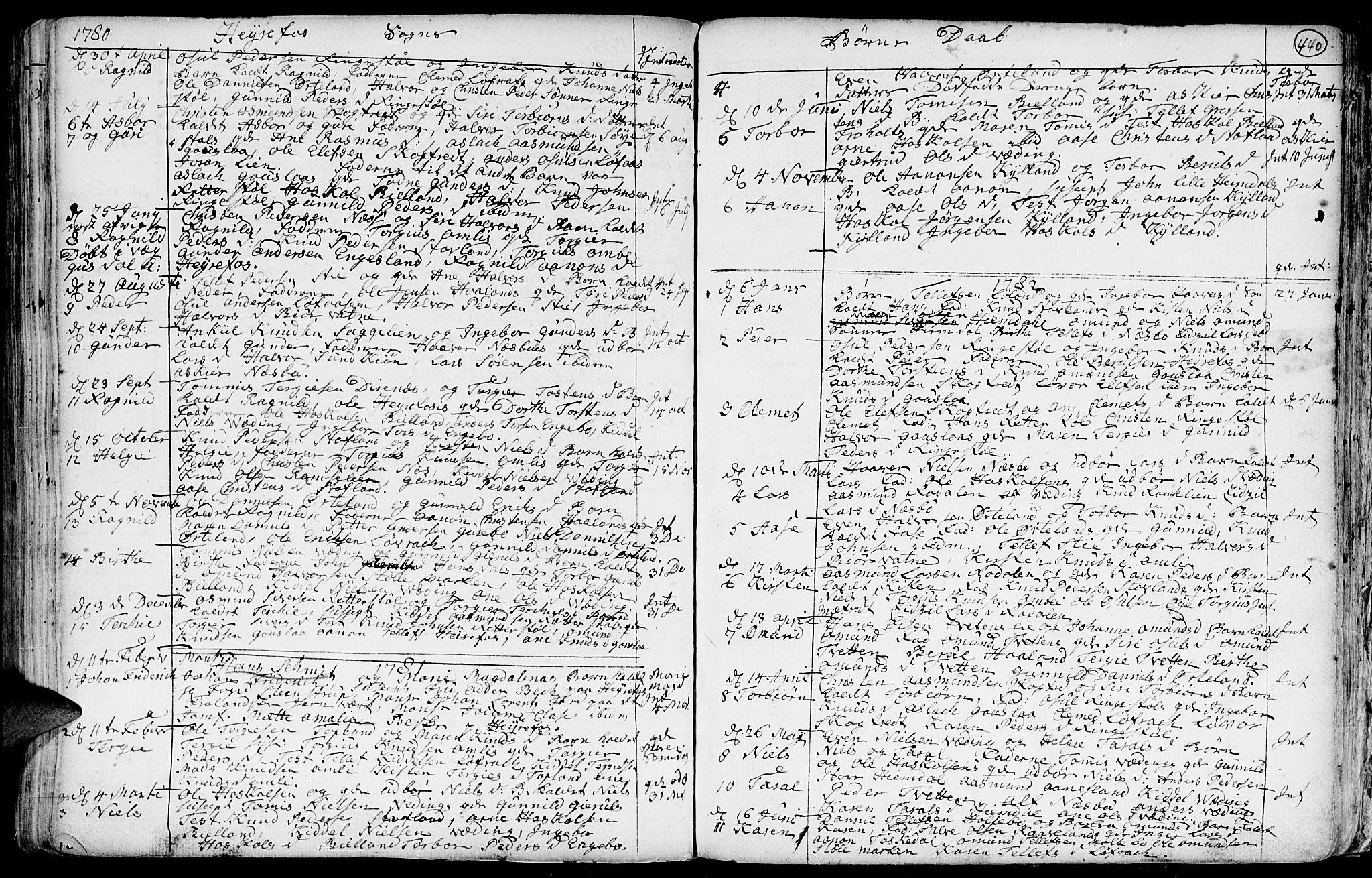 SAK, Hommedal sokneprestkontor, F/Fa/Fab/L0002: Ministerialbok nr. A 2 /3, 1740-1821, s. 440