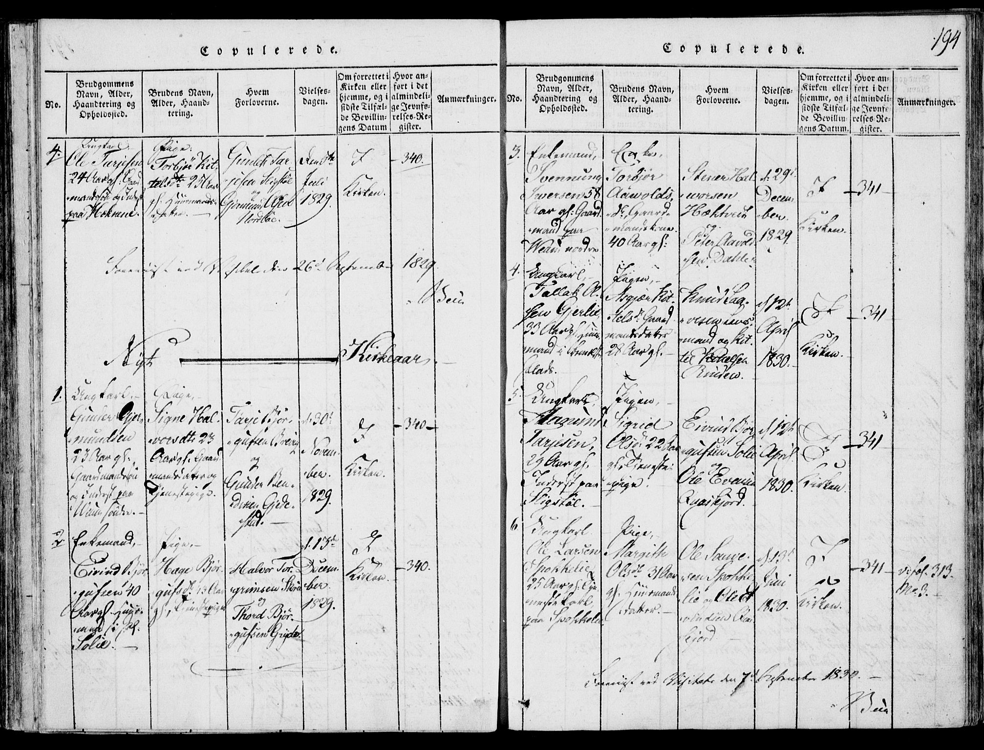 SAKO, Fyresdal kirkebøker, F/Fb/L0001: Ministerialbok nr. II 1, 1815-1854, s. 194