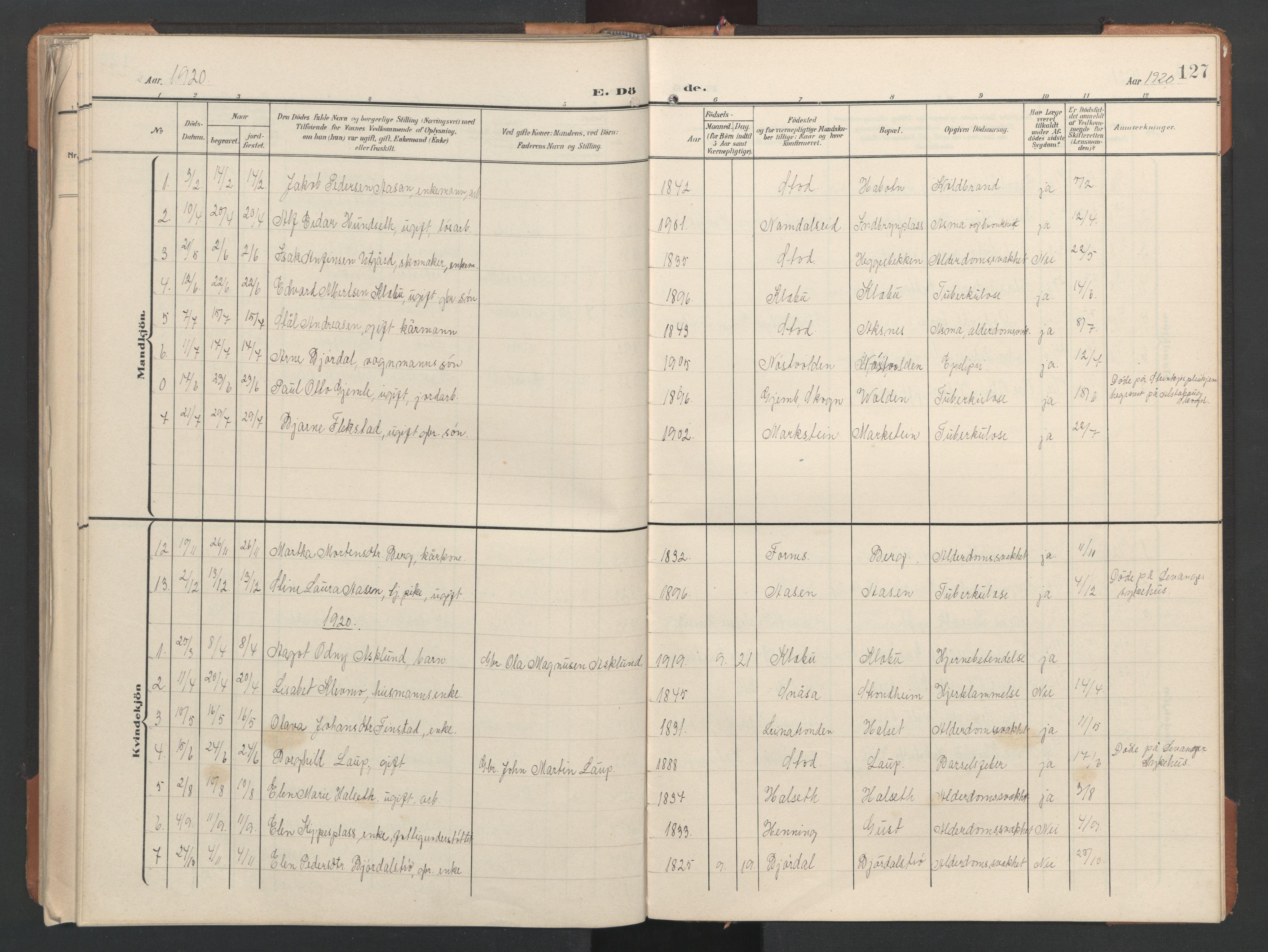 SAT, Ministerialprotokoller, klokkerbøker og fødselsregistre - Nord-Trøndelag, 746/L0455: Klokkerbok nr. 746C01, 1908-1933, s. 127