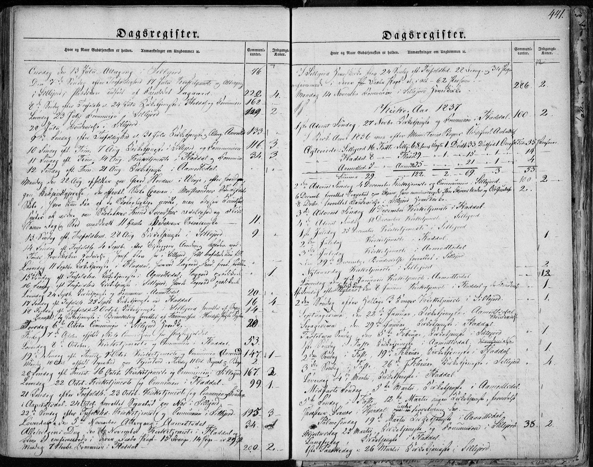SAKO, Seljord kirkebøker, F/Fa/L0011: Ministerialbok nr. I 11, 1831-1849, s. 441