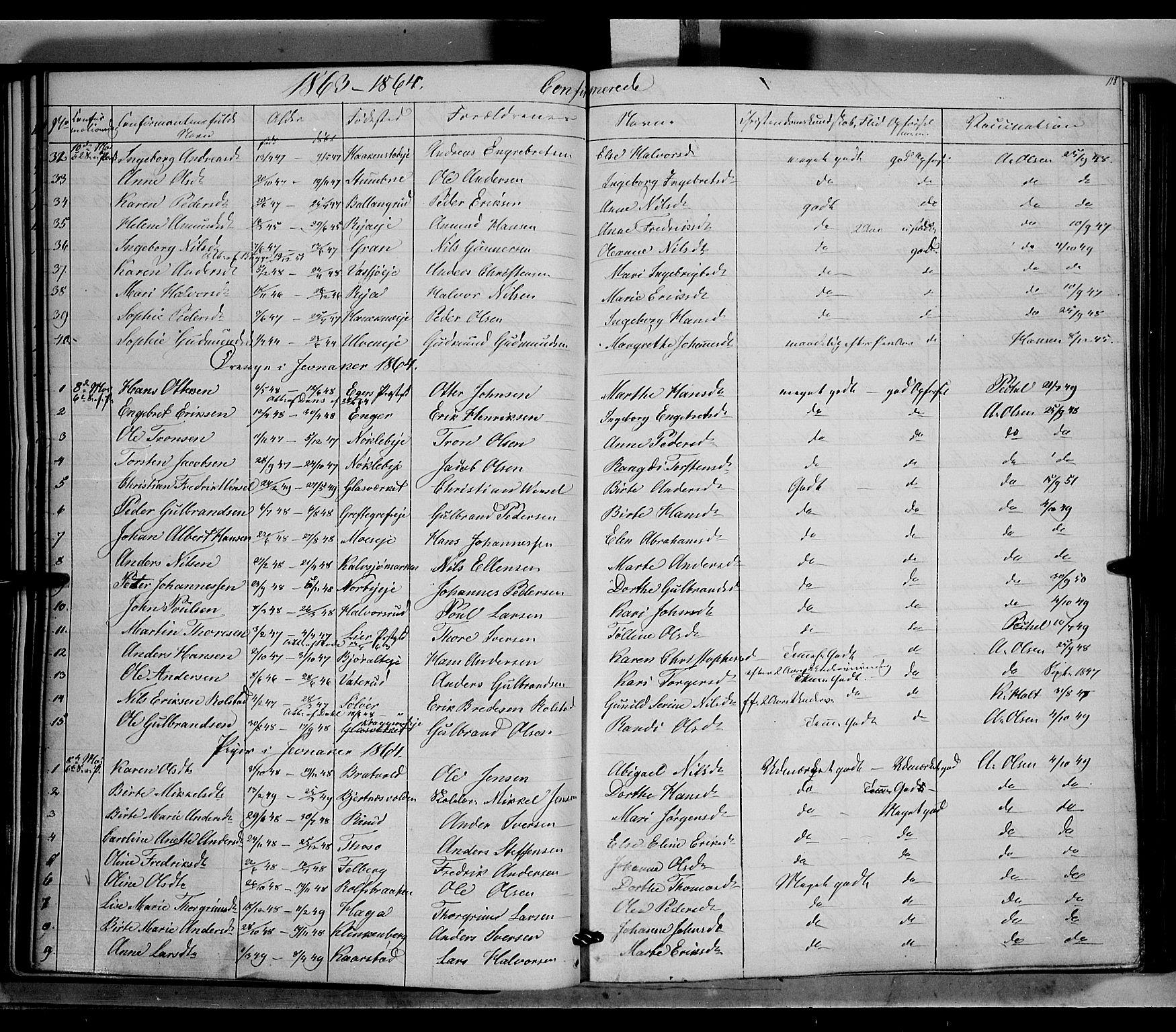 SAH, Jevnaker prestekontor, Ministerialbok nr. 7, 1858-1876, s. 118