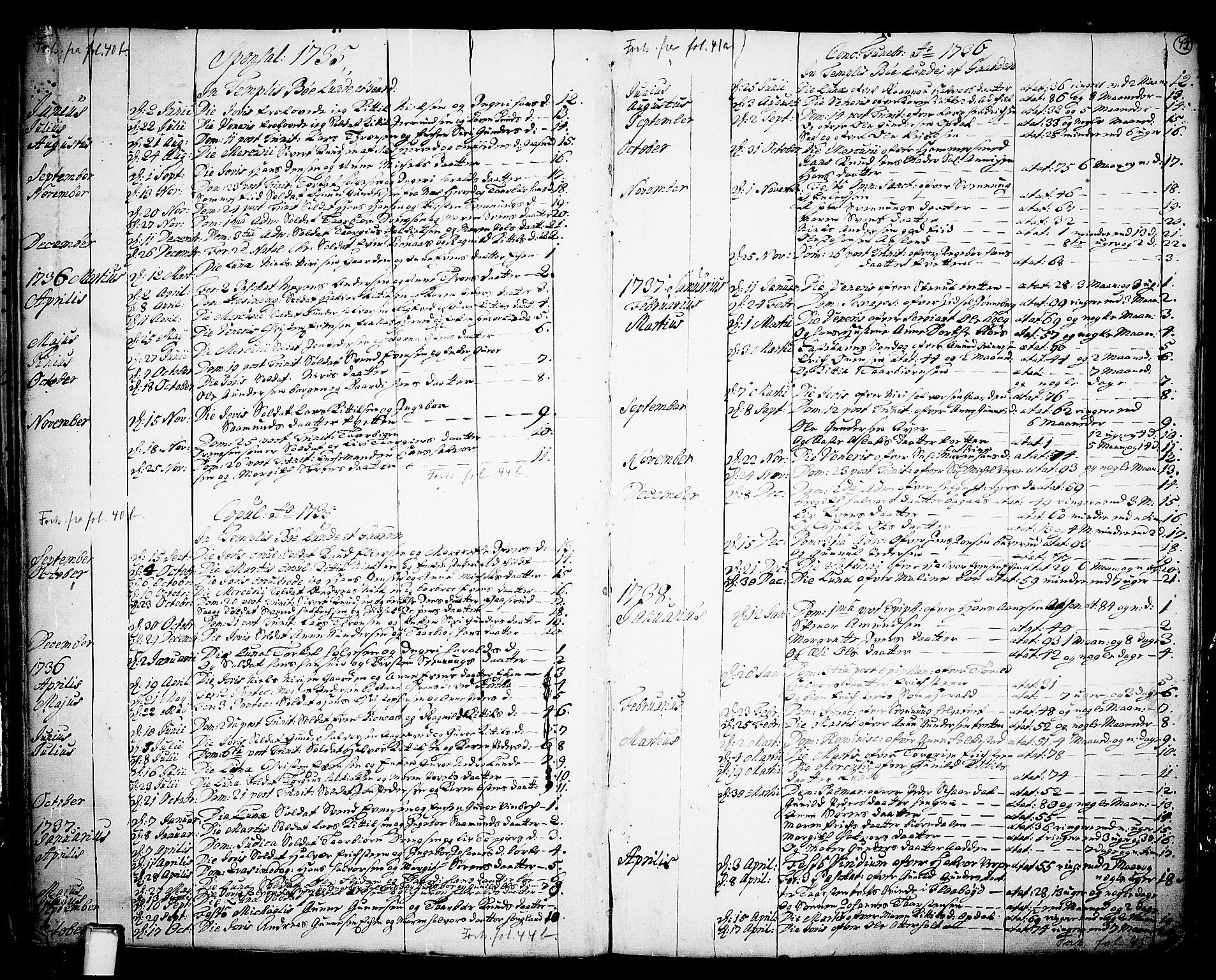 SAKO, Bø kirkebøker, F/Fa/L0003: Ministerialbok nr. 3, 1733-1748, s. 43