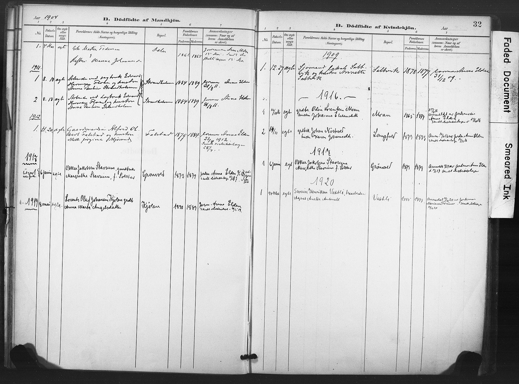 SAT, Ministerialprotokoller, klokkerbøker og fødselsregistre - Nord-Trøndelag, 719/L0179: Ministerialbok nr. 719A02, 1901-1923, s. 32