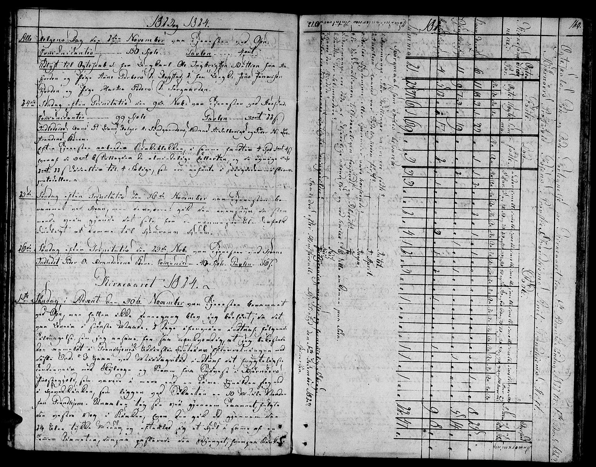 SAT, Ministerialprotokoller, klokkerbøker og fødselsregistre - Sør-Trøndelag, 657/L0701: Ministerialbok nr. 657A02, 1802-1831, s. 169