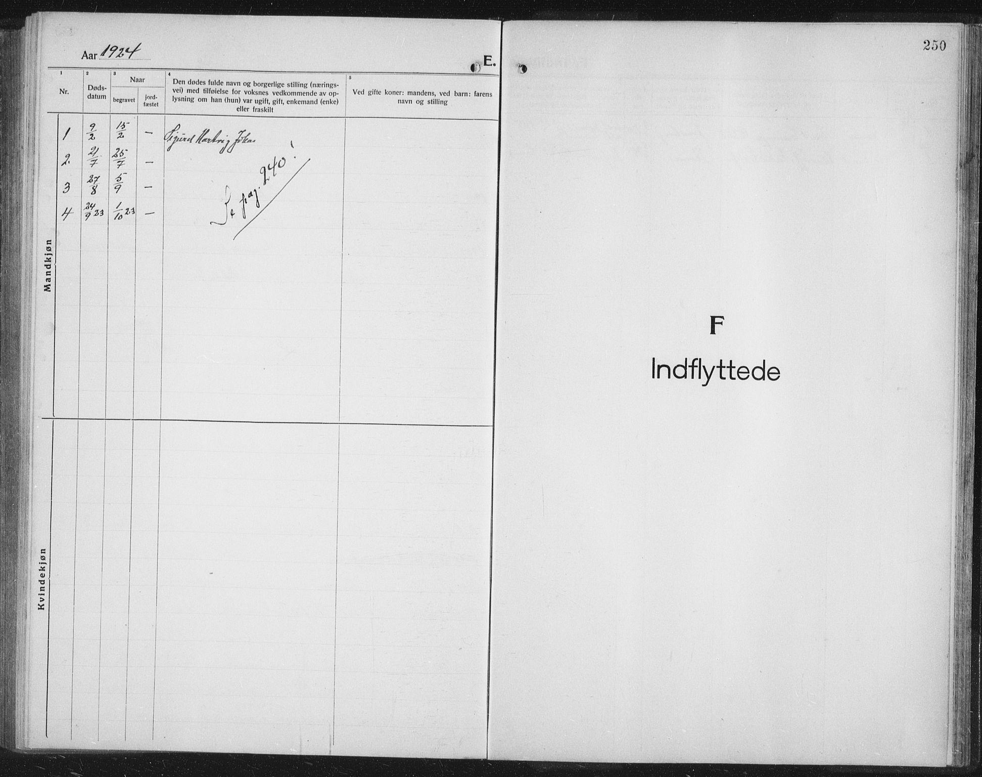 SATØ, Balsfjord sokneprestembete, G/Ga/L0010klokker: Klokkerbok nr. 10, 1921-1936, s. 250