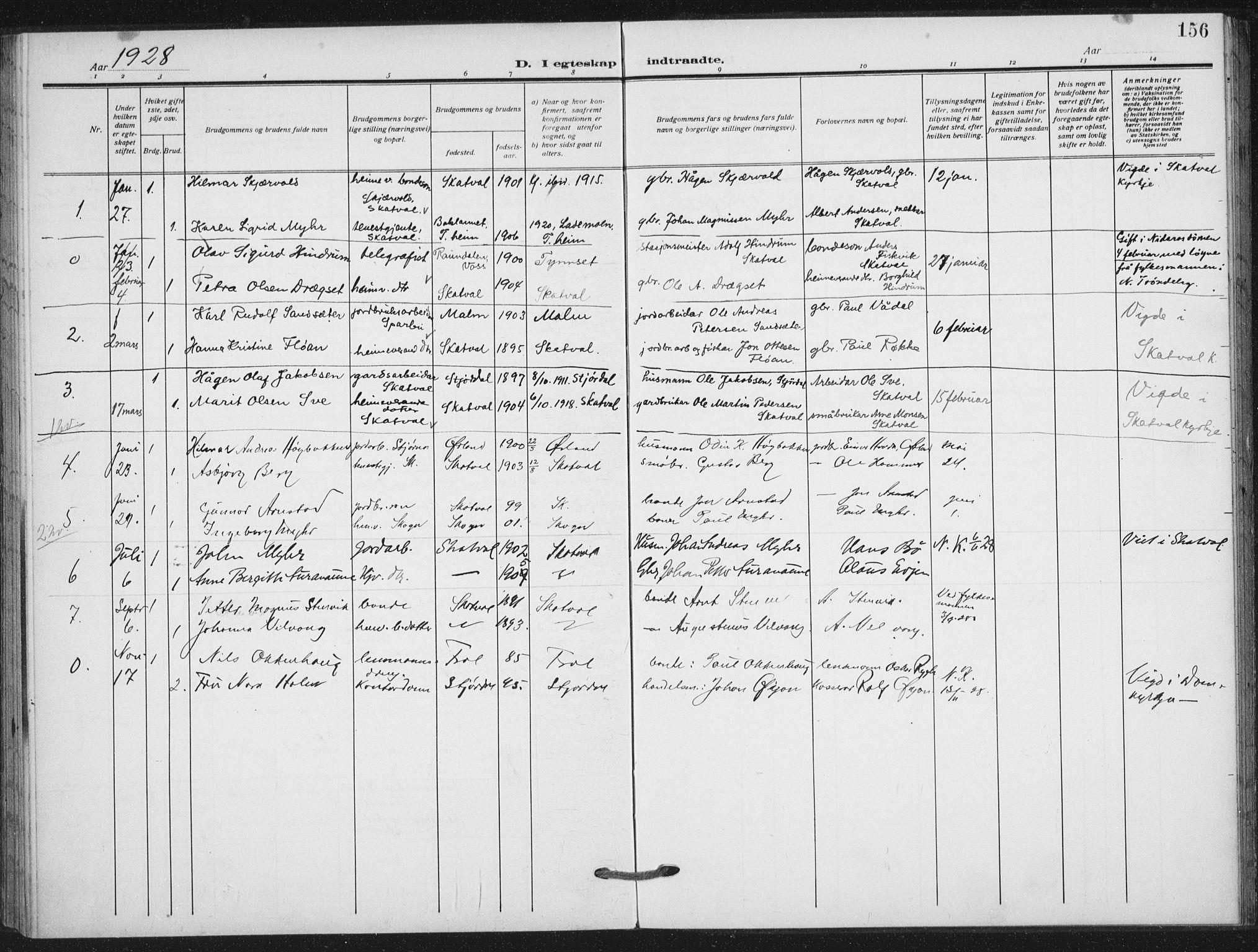 SAT, Ministerialprotokoller, klokkerbøker og fødselsregistre - Nord-Trøndelag, 712/L0102: Ministerialbok nr. 712A03, 1916-1929, s. 156