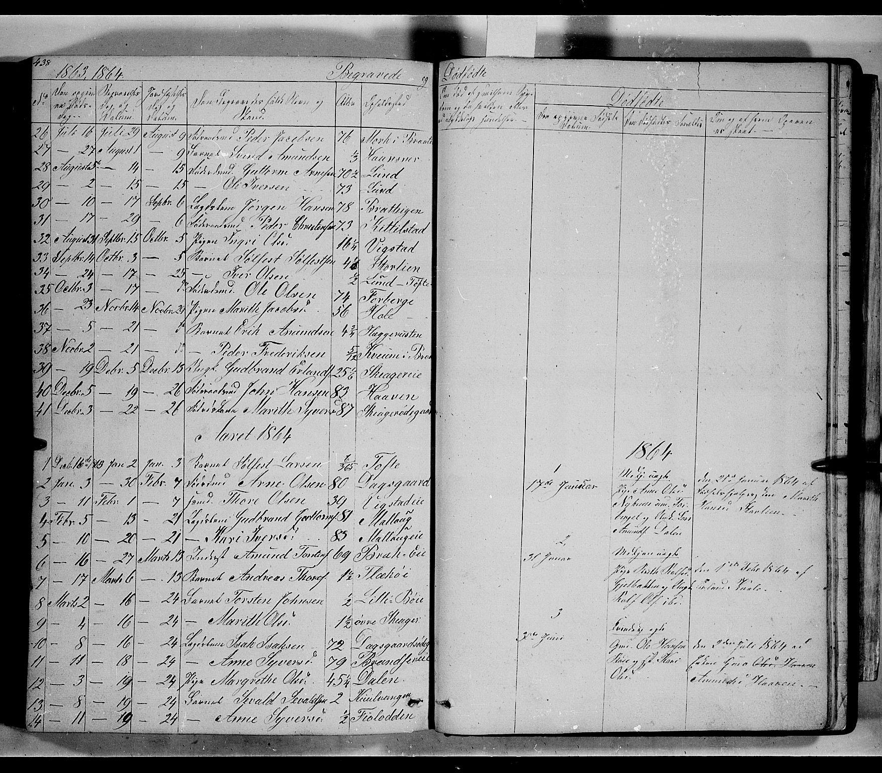 SAH, Lom prestekontor, L/L0004: Klokkerbok nr. 4, 1845-1864, s. 438-439
