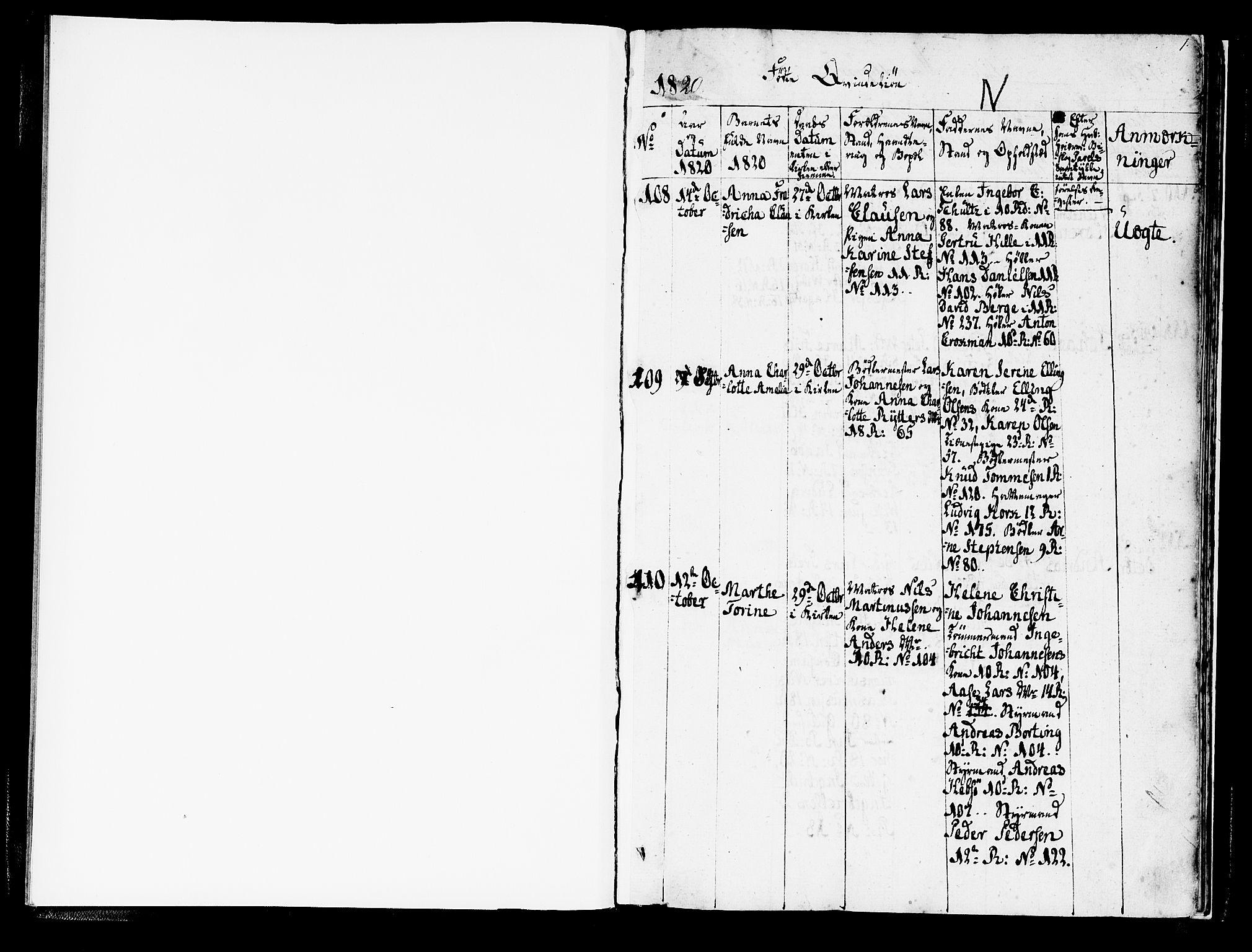 SAB, Domkirken Sokneprestembete, H/Haa/L0011: Ministerialbok nr. A 11, 1820-1821, s. 1