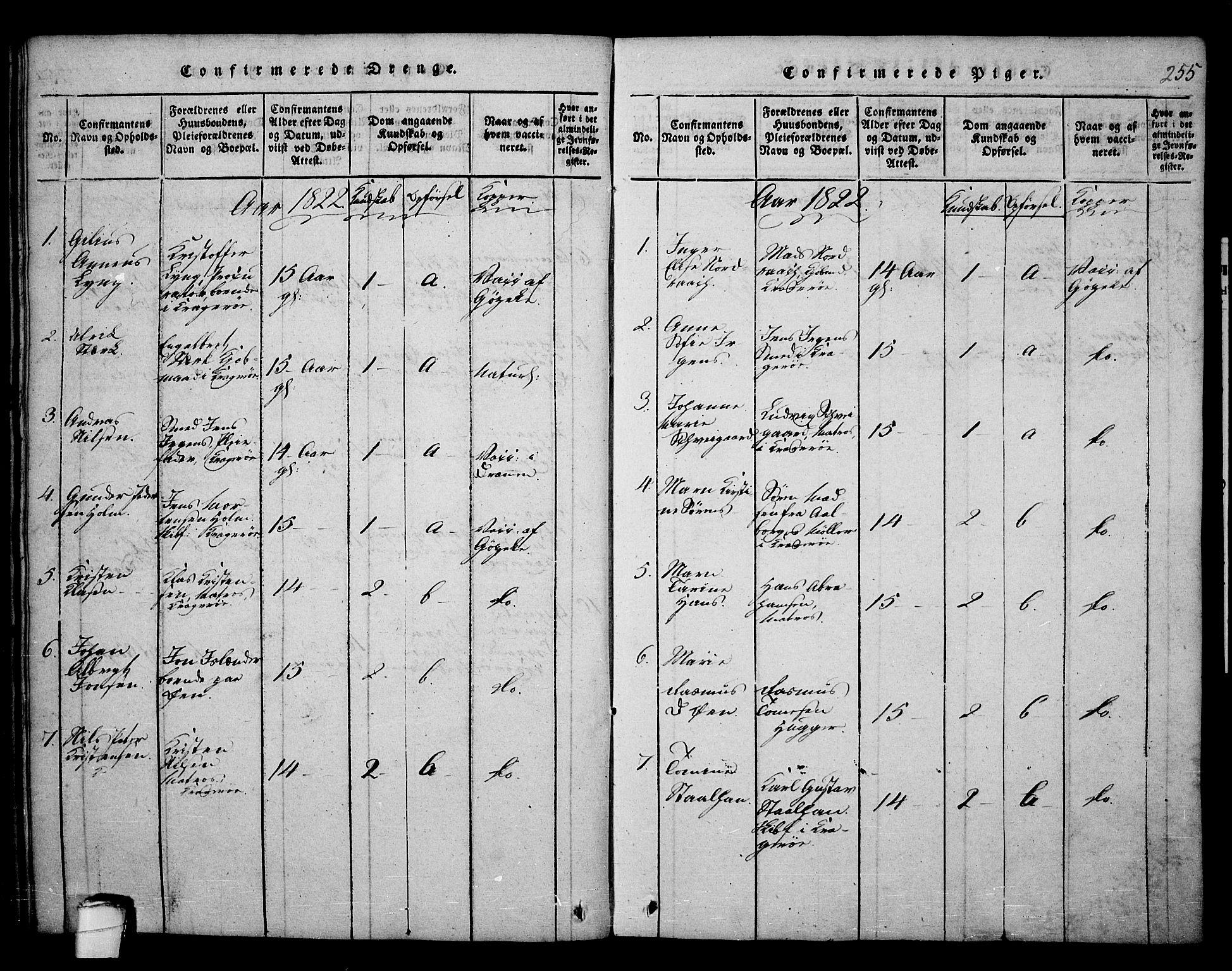SAKO, Kragerø kirkebøker, F/Fa/L0004: Ministerialbok nr. 4, 1814-1831, s. 255