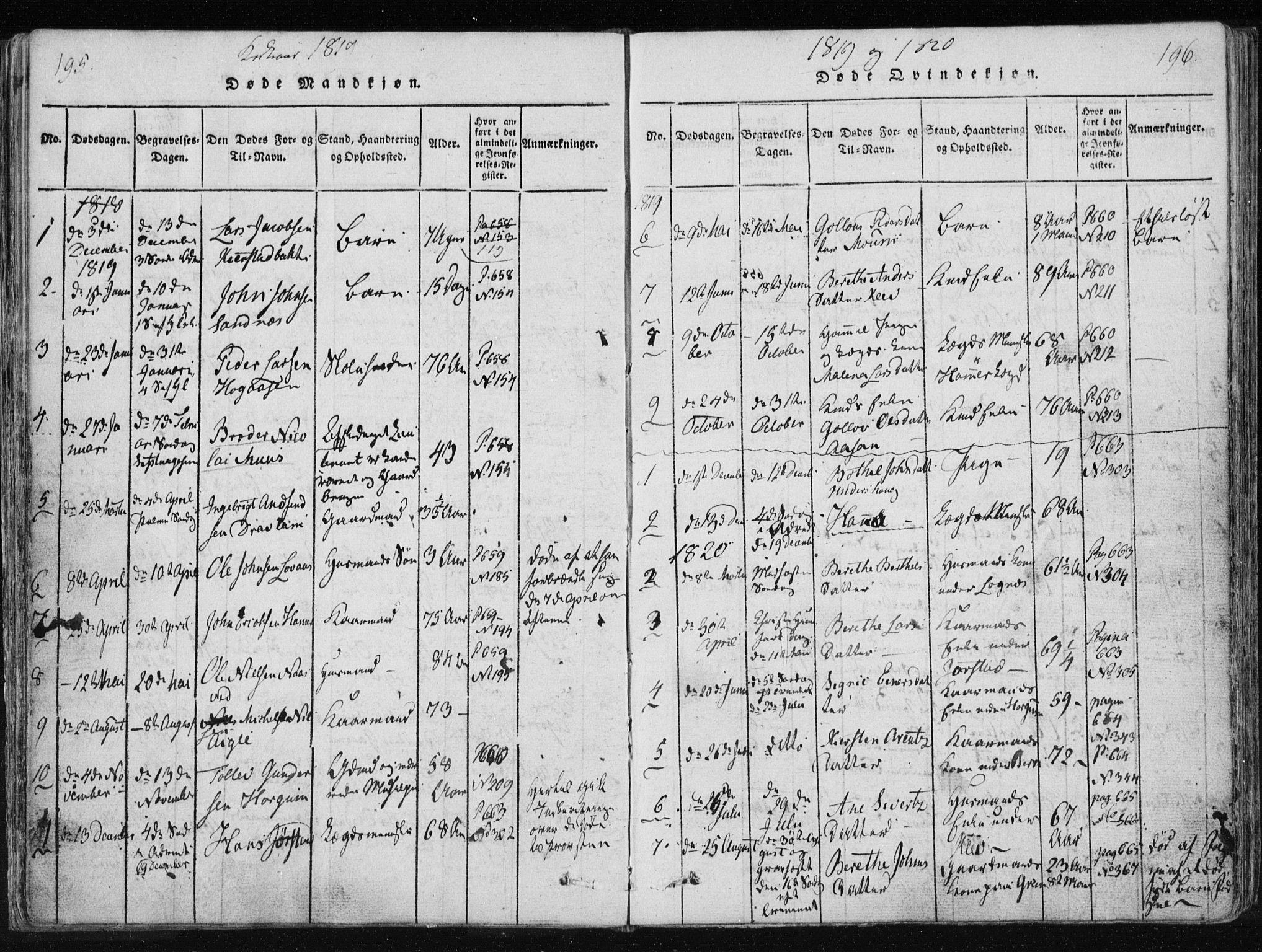SAT, Ministerialprotokoller, klokkerbøker og fødselsregistre - Nord-Trøndelag, 749/L0469: Ministerialbok nr. 749A03, 1817-1857, s. 195-196