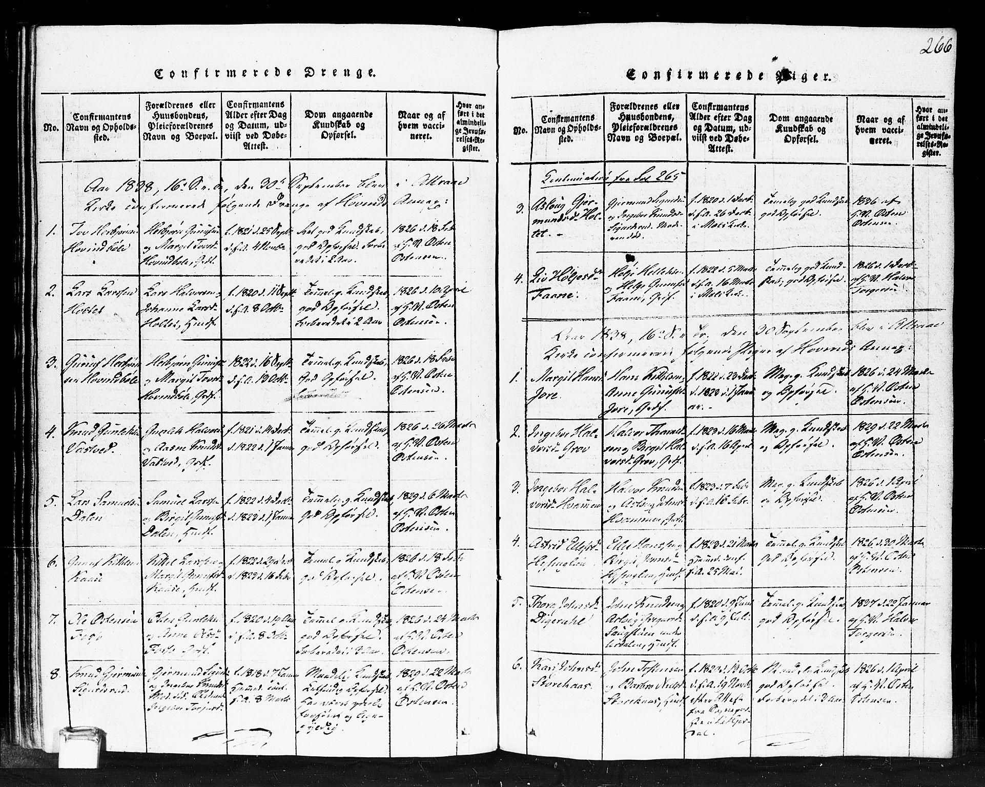 SAKO, Gransherad kirkebøker, F/Fb/L0002: Ministerialbok nr. II 2, 1815-1843, s. 266