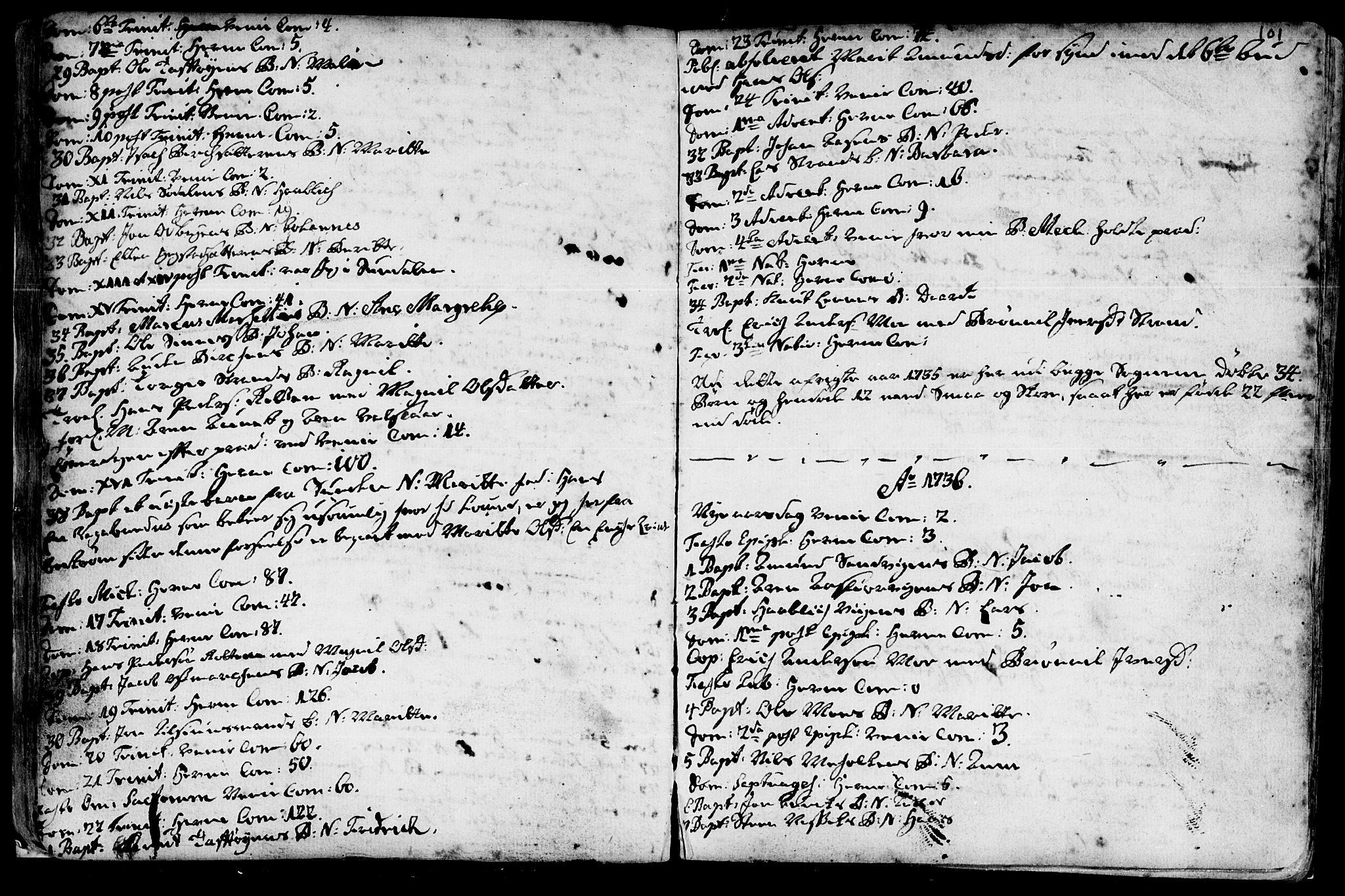 SAT, Ministerialprotokoller, klokkerbøker og fødselsregistre - Sør-Trøndelag, 630/L0488: Ministerialbok nr. 630A01, 1717-1756, s. 100-101