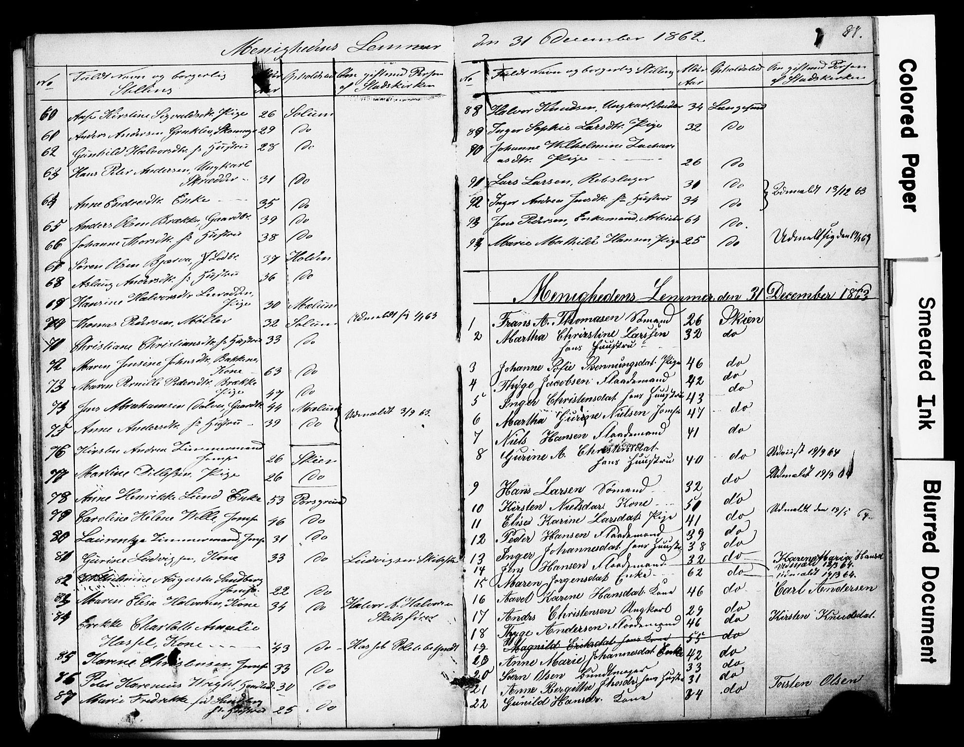 SAKO, Den frie apostolisk-kristelige menighet i Skien, F/Fa/L0001: Dissenterprotokoll nr. 1, 1856-1892, s. 89