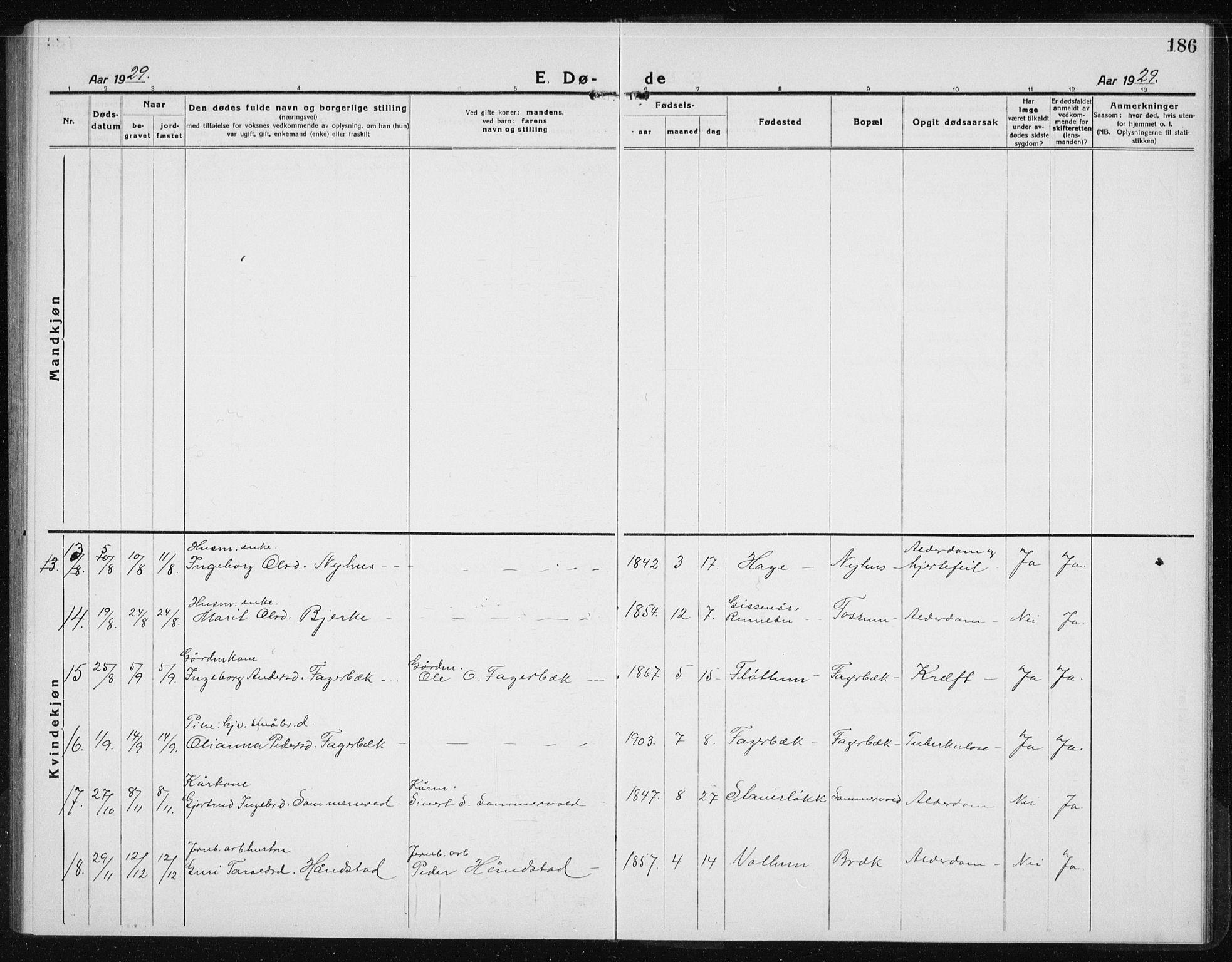 SAT, Ministerialprotokoller, klokkerbøker og fødselsregistre - Sør-Trøndelag, 689/L1045: Klokkerbok nr. 689C04, 1923-1940, s. 186