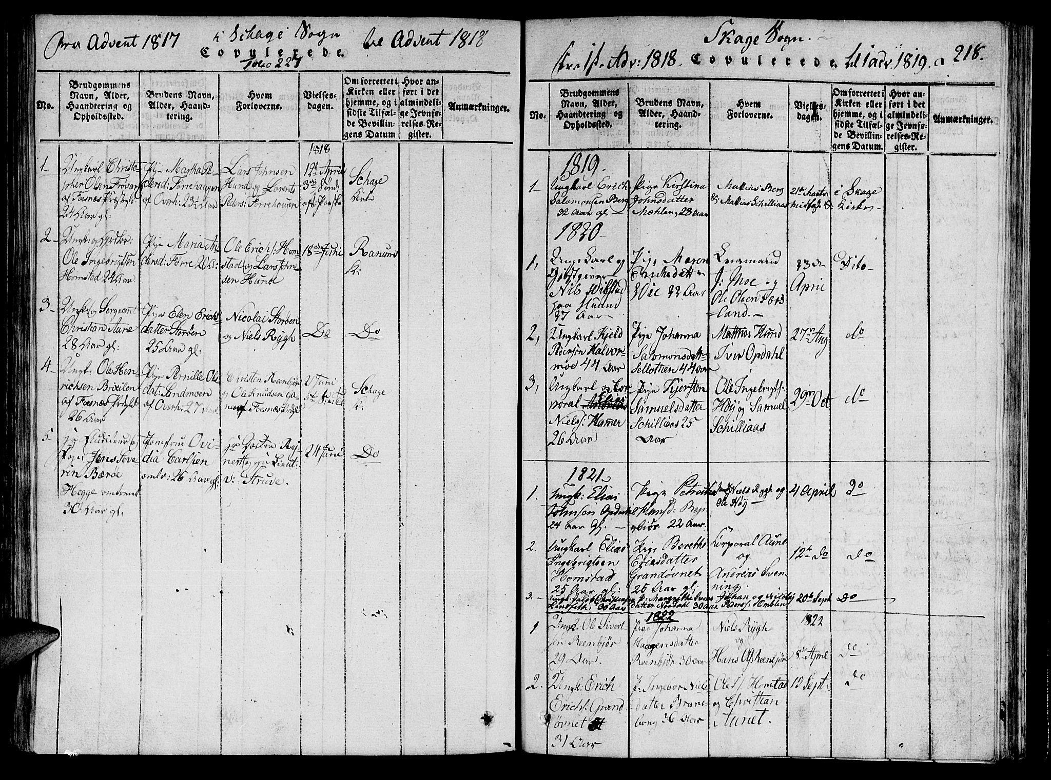 SAT, Ministerialprotokoller, klokkerbøker og fødselsregistre - Nord-Trøndelag, 764/L0546: Ministerialbok nr. 764A06 /4, 1817-1823, s. 218