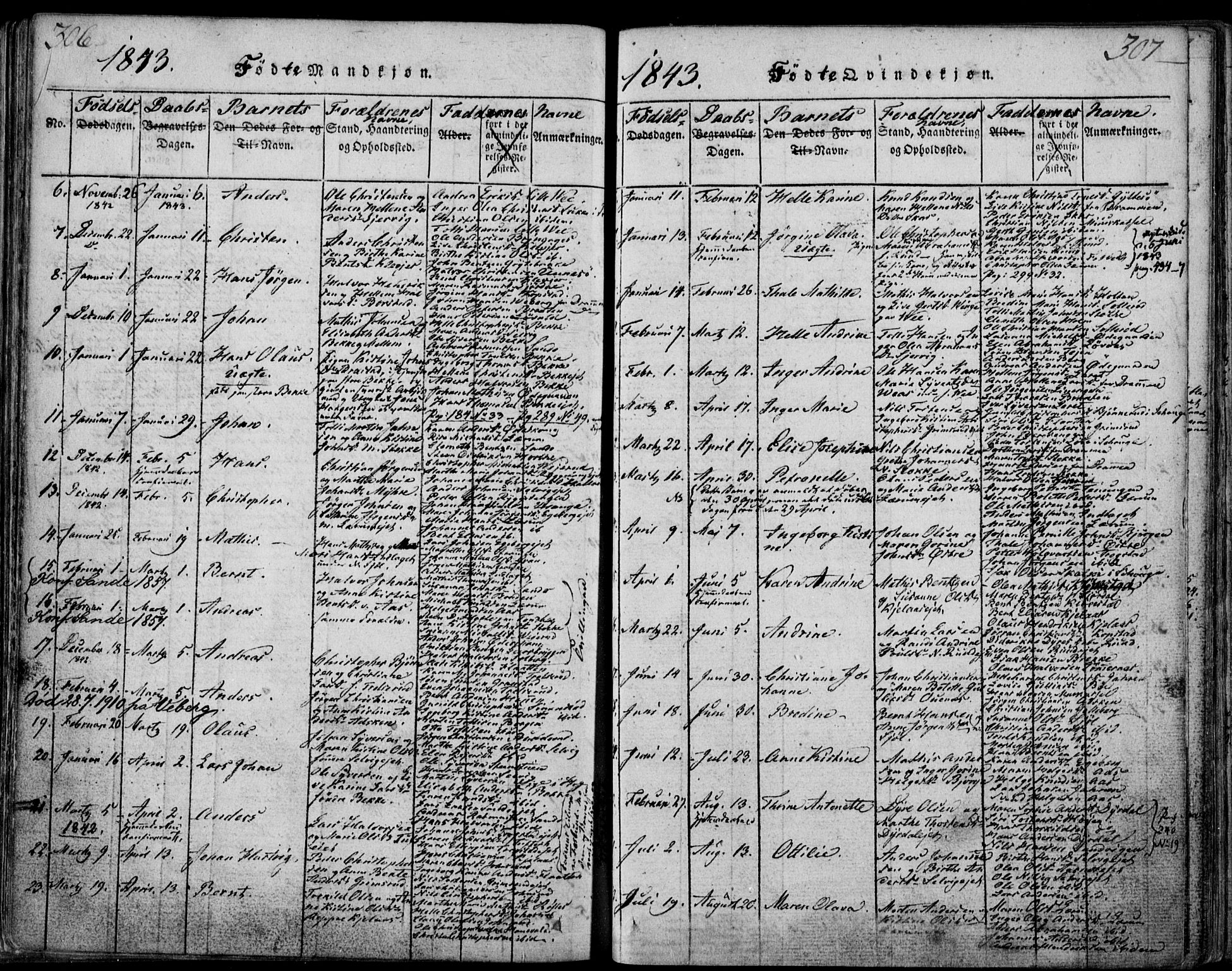 SAKO, Sande Kirkebøker, F/Fa/L0003: Ministerialbok nr. 3, 1814-1847, s. 306-307