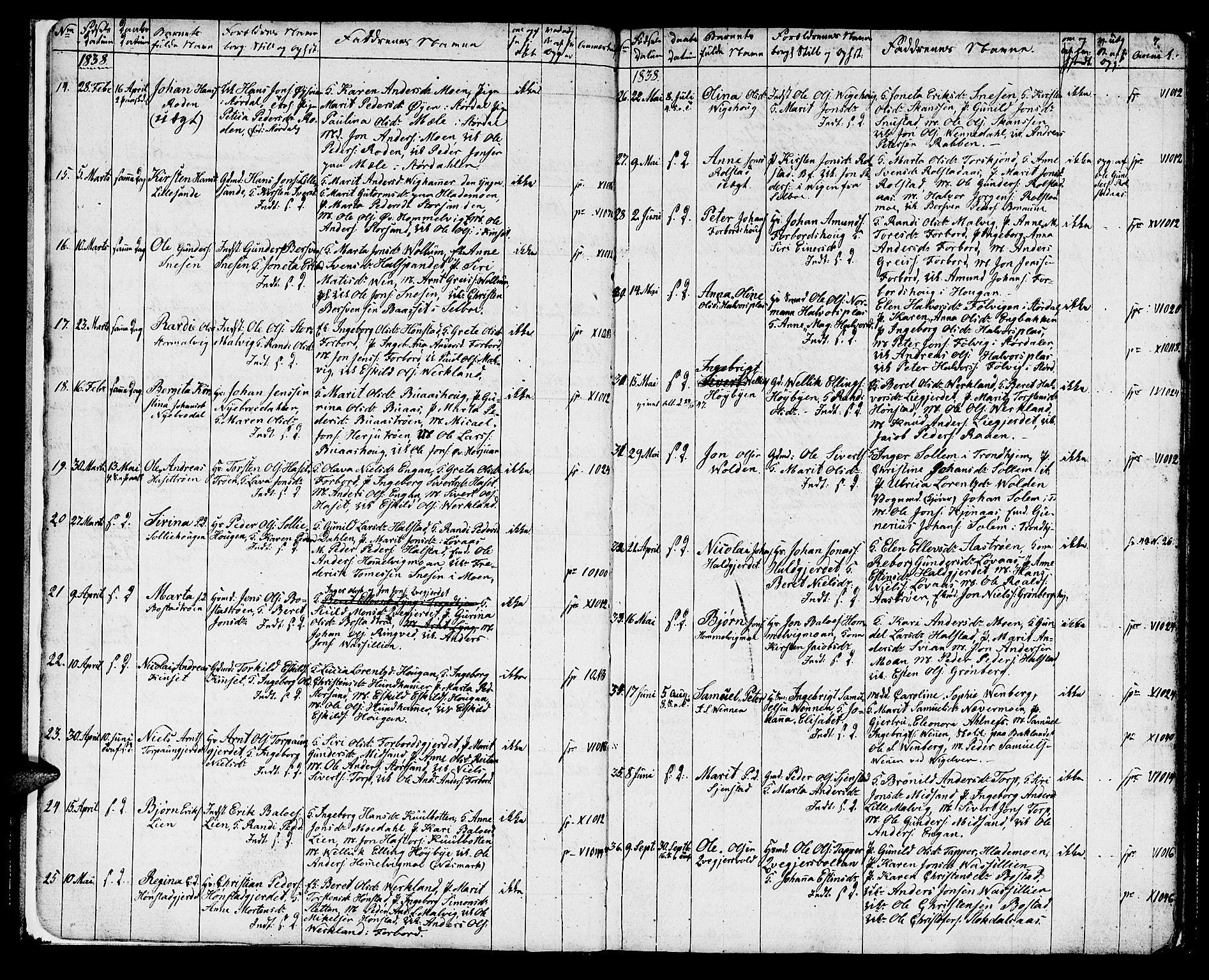 SAT, Ministerialprotokoller, klokkerbøker og fødselsregistre - Sør-Trøndelag, 616/L0421: Klokkerbok nr. 616C04, 1834-1850, s. 7