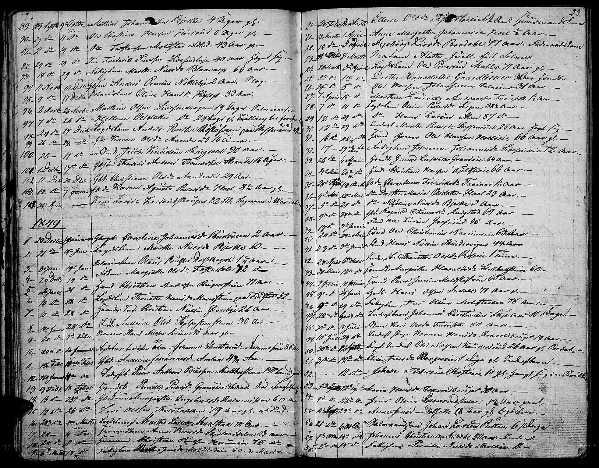 SAH, Vestre Toten prestekontor, H/Ha/Hab/L0003: Klokkerbok nr. 3, 1846-1854, s. 53