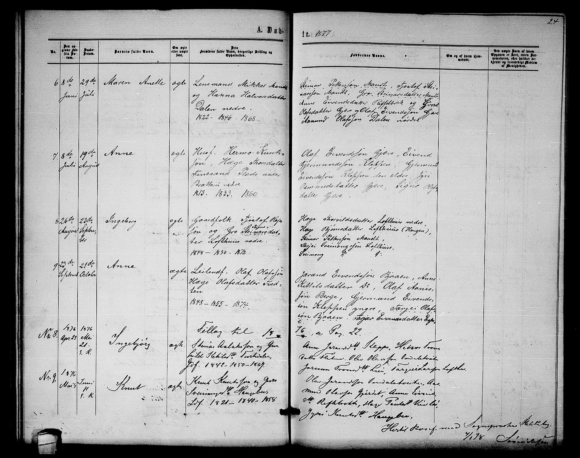SAKO, Lårdal kirkebøker, G/Gb/L0002: Klokkerbok nr. II 2, 1865-1888, s. 24